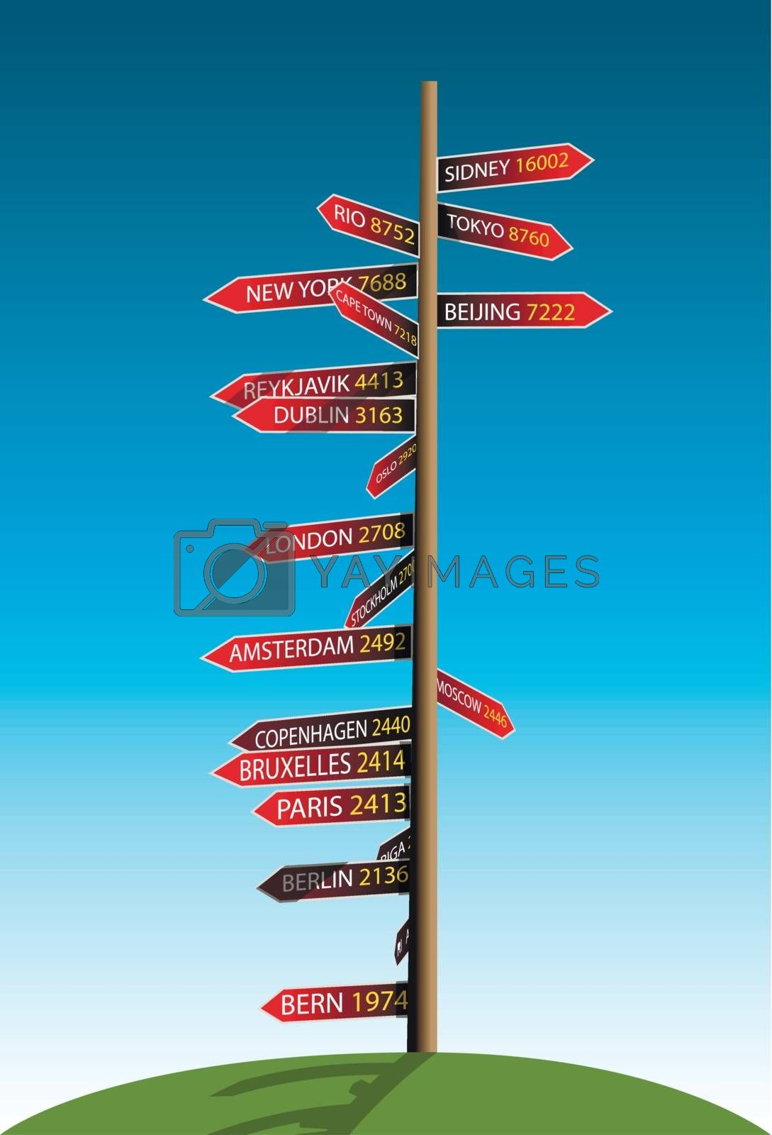 signpost to the world capitals against the sky