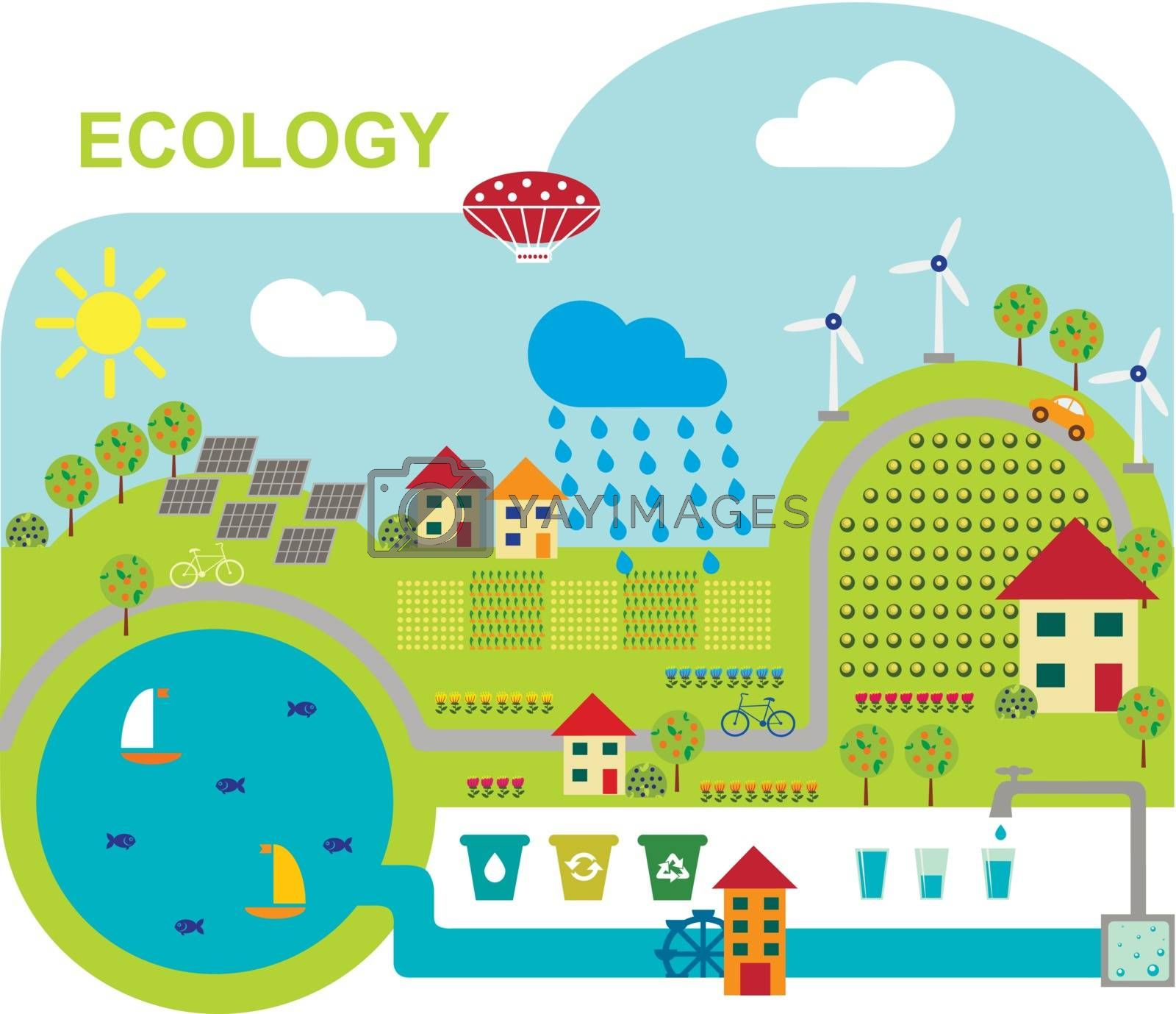 Vector illustration of ecologically friendly production methods
