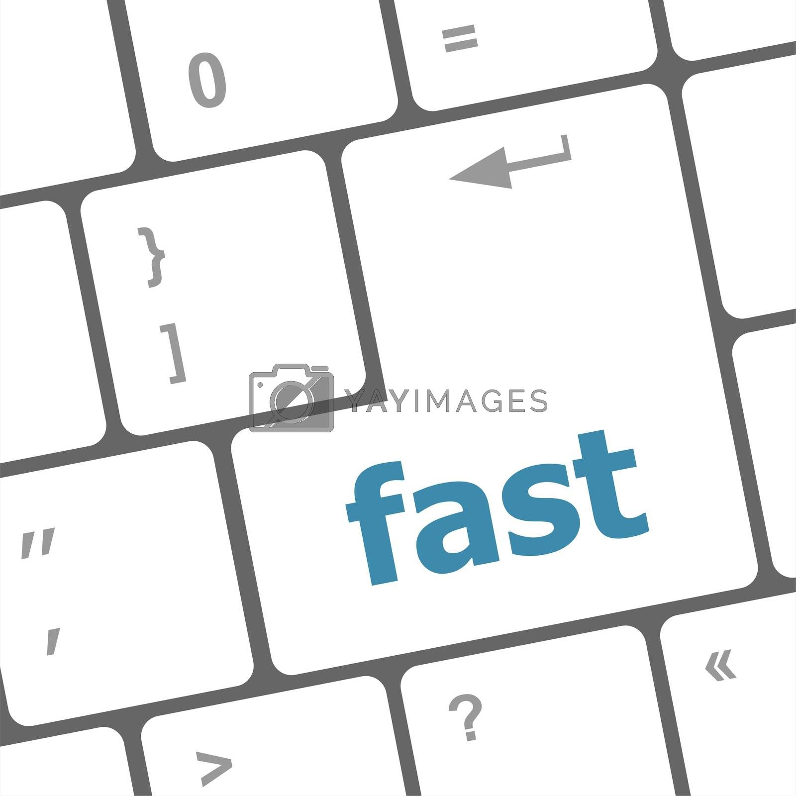 fast button on the computer keyboard key