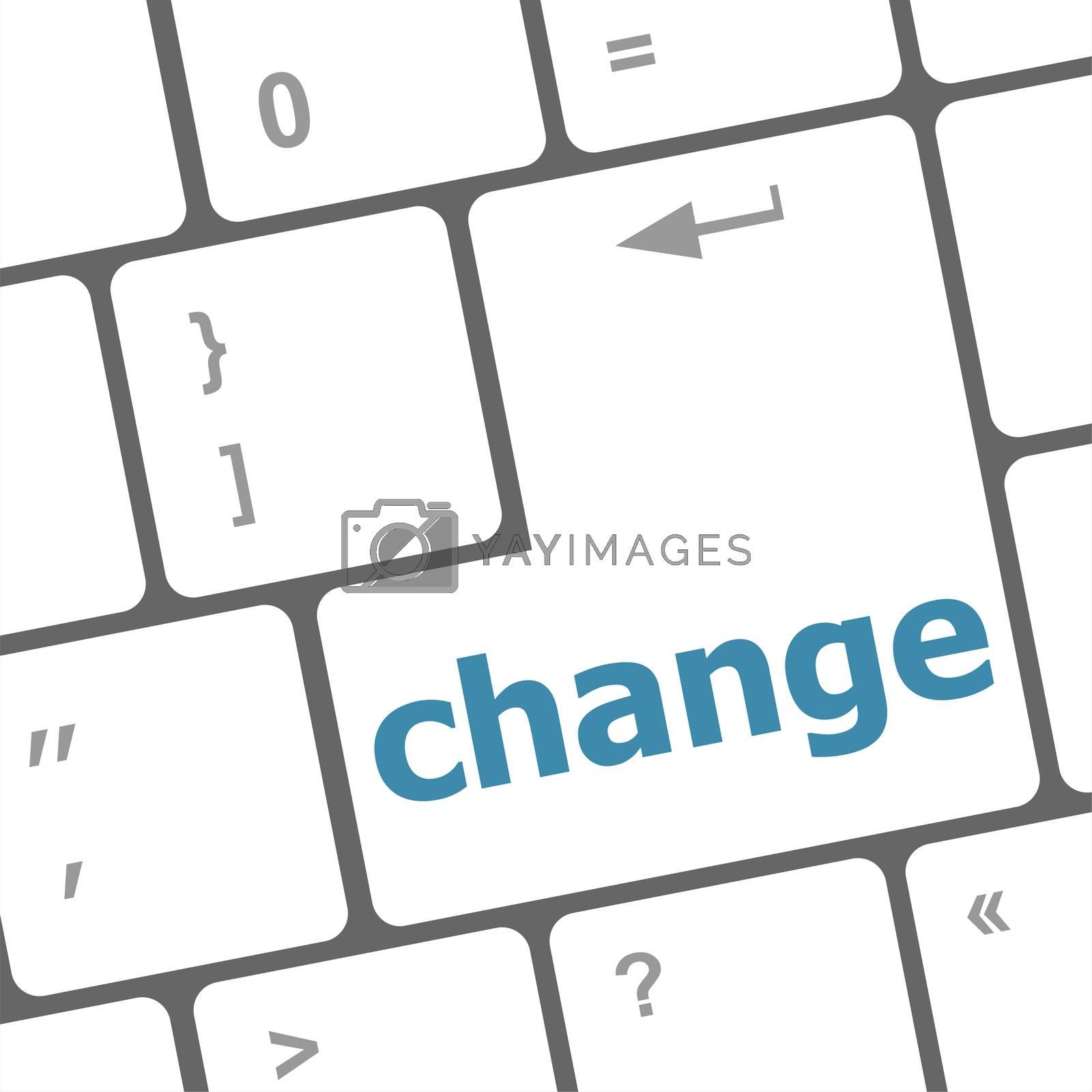 change button on computer pc keyboard key