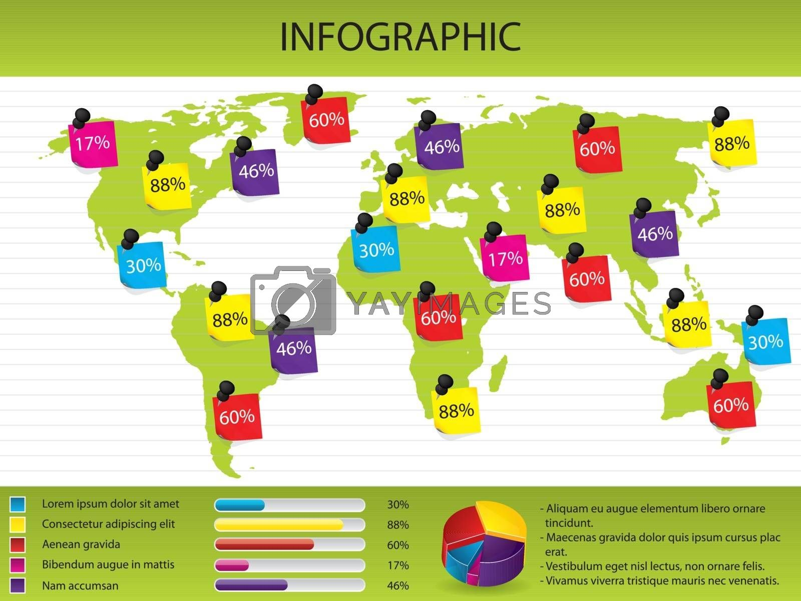 Map and chart infographic with pinned notes