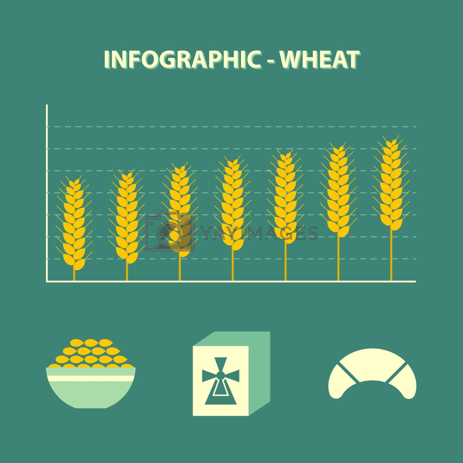 increase wheat prices by Ardely