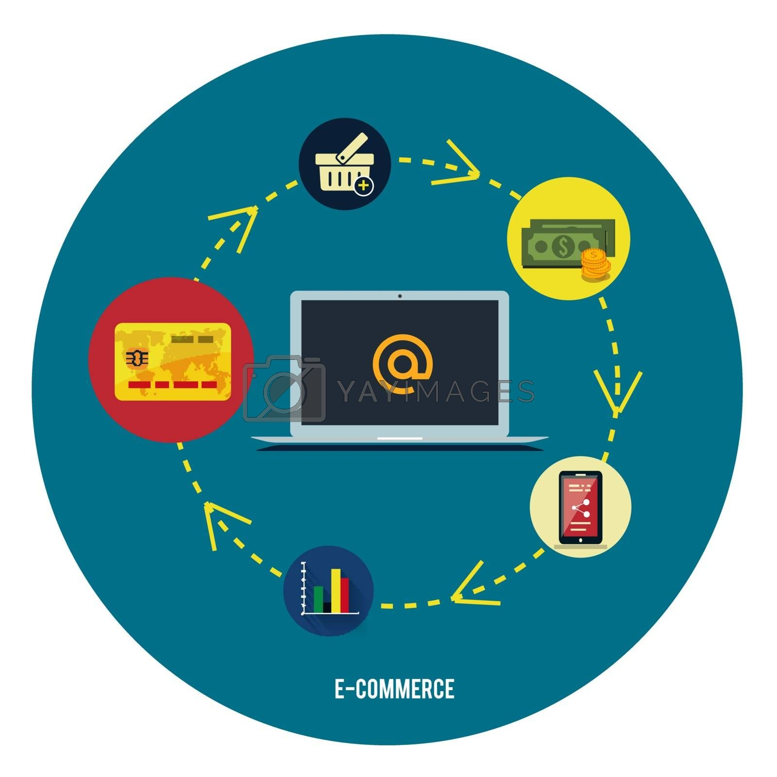 E-commerce infographic concept of purchasing by robuart
