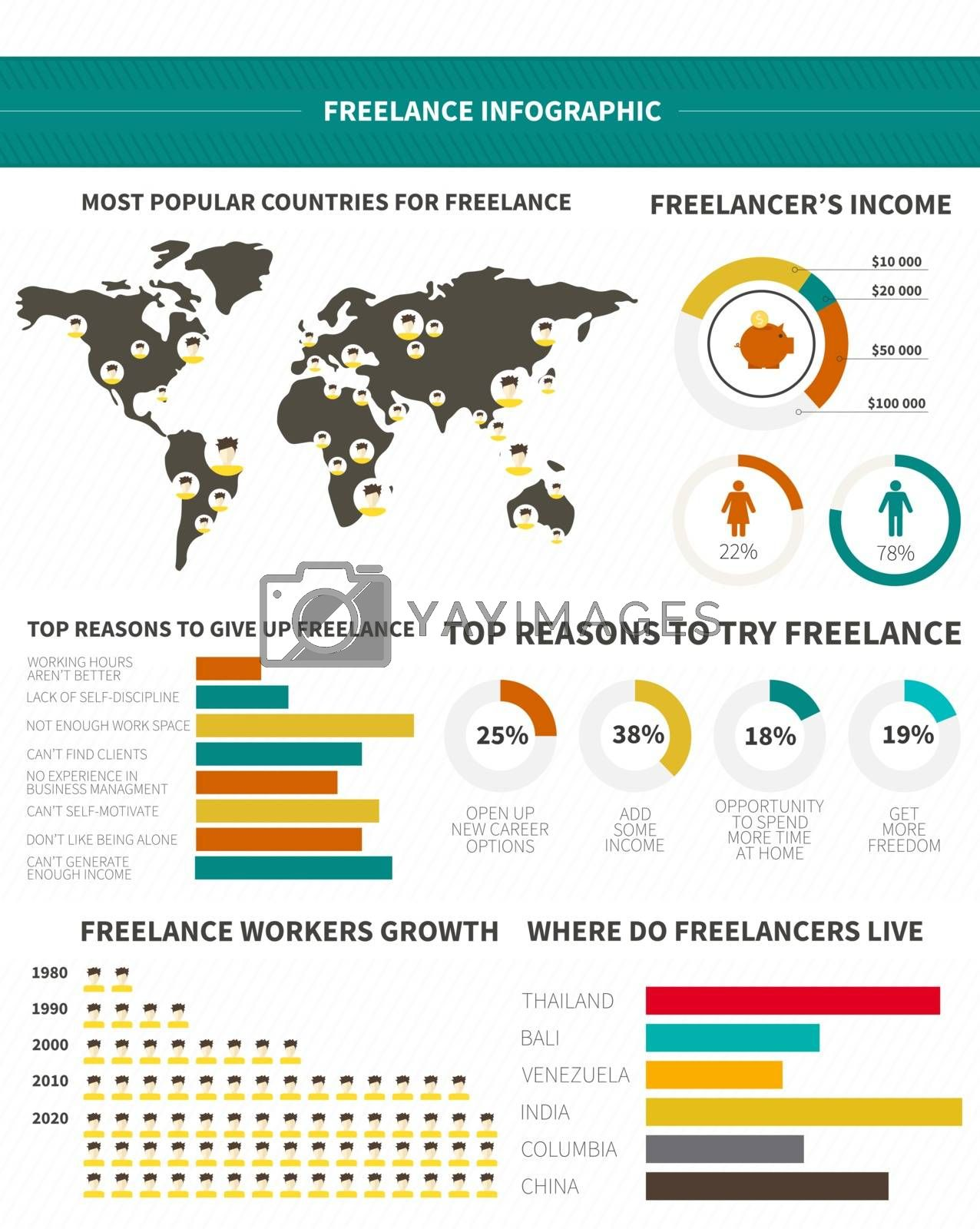 Freelance infographic by Favete