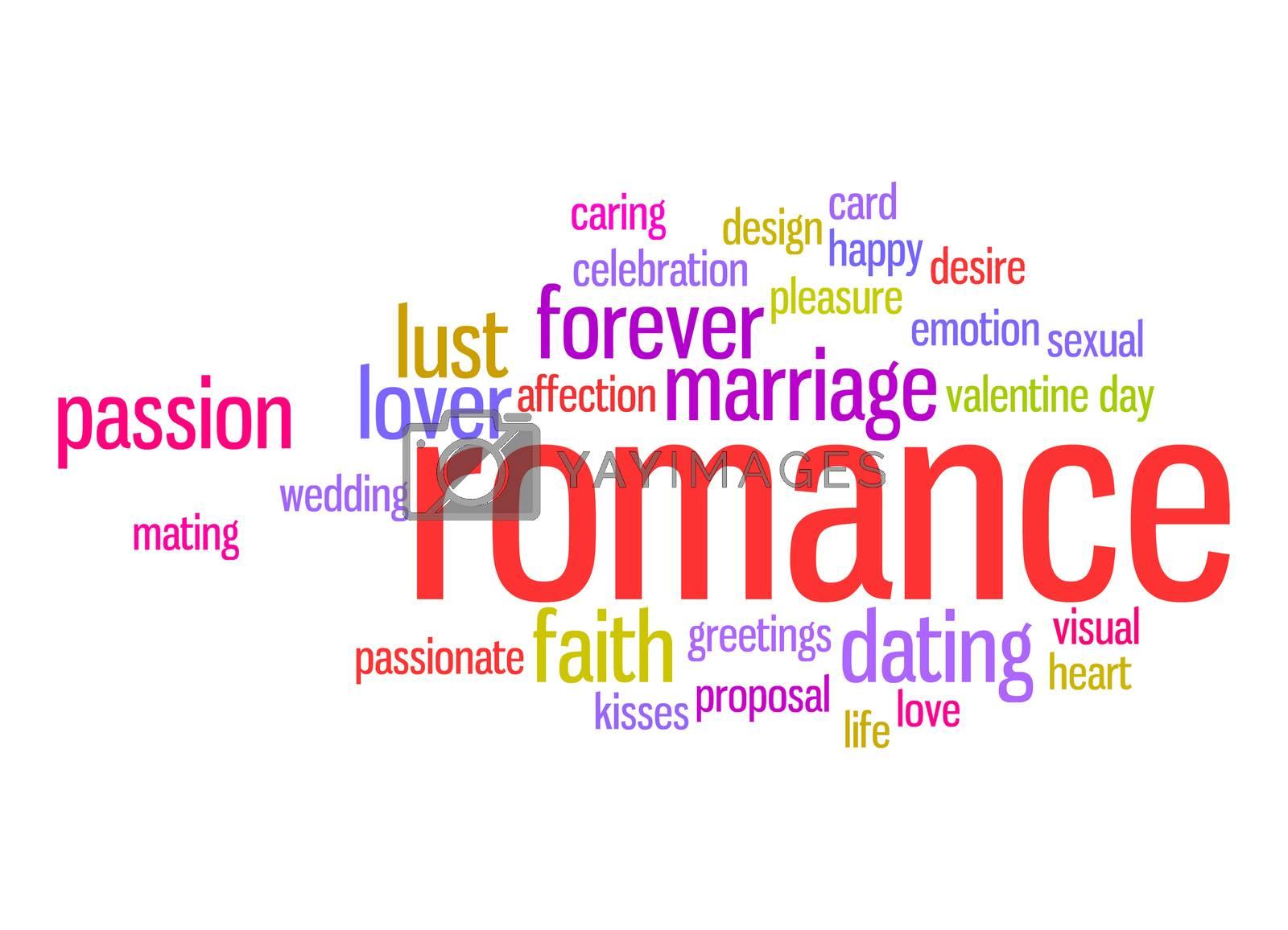 Romance word cloud