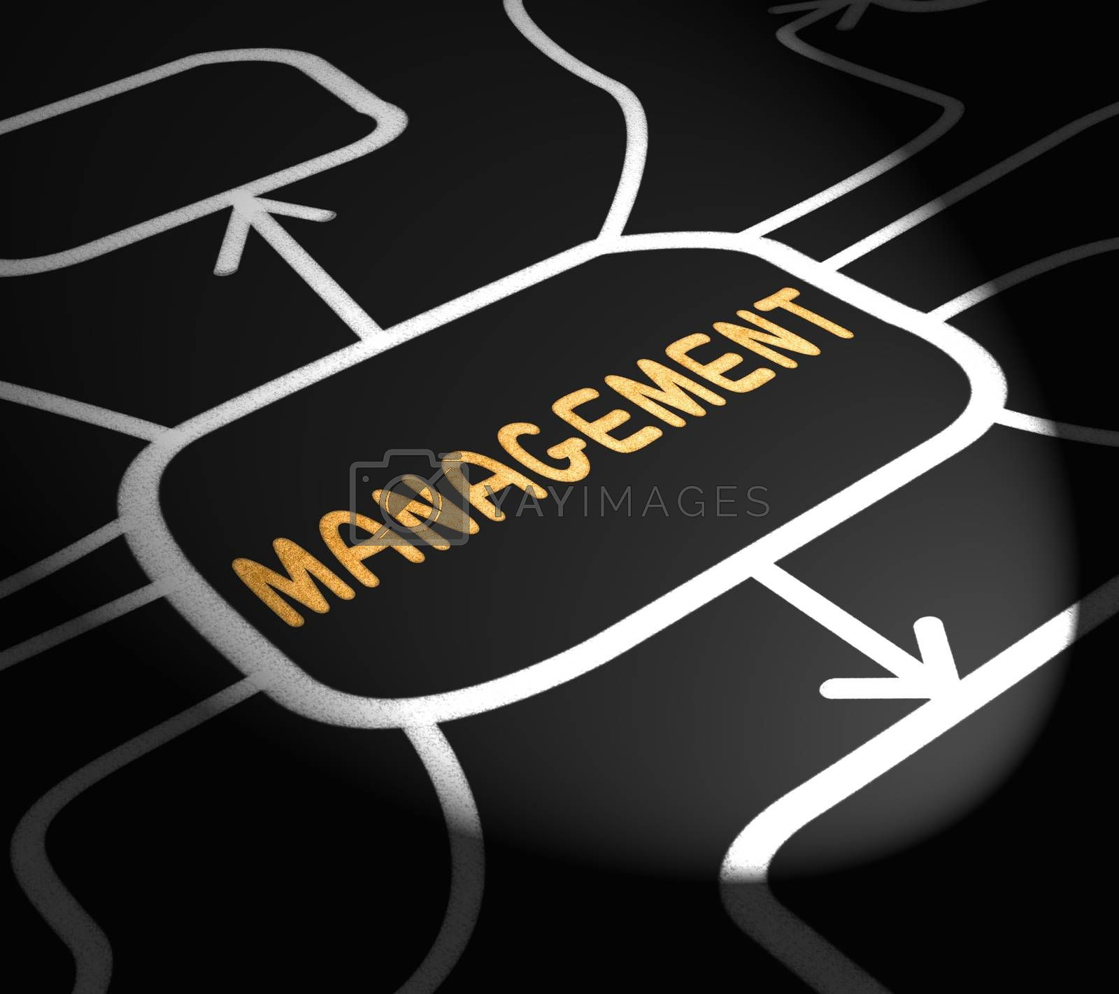 Management Arrows Means Administration Executives And Bosses by stuartmiles