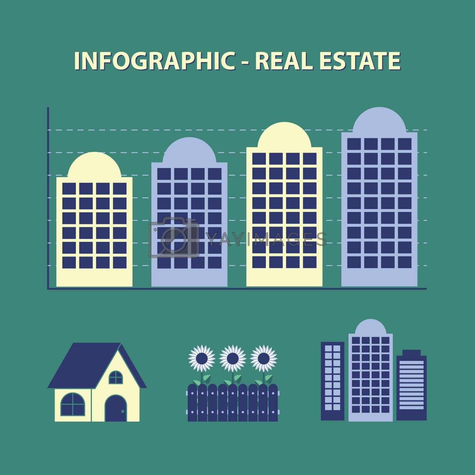 real estate infographic by Ardely