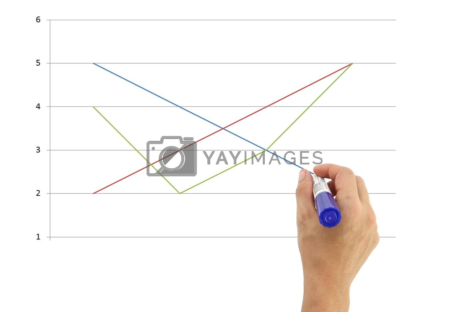 Gesture of hand holding a pen writing a computer screen on white background.