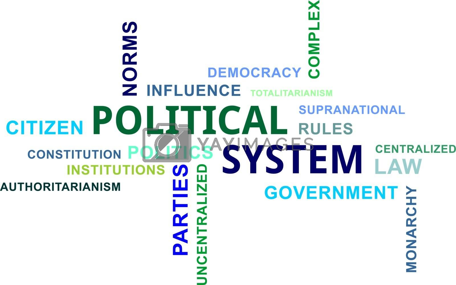 Royalty free image of word cloud - political system by master_art
