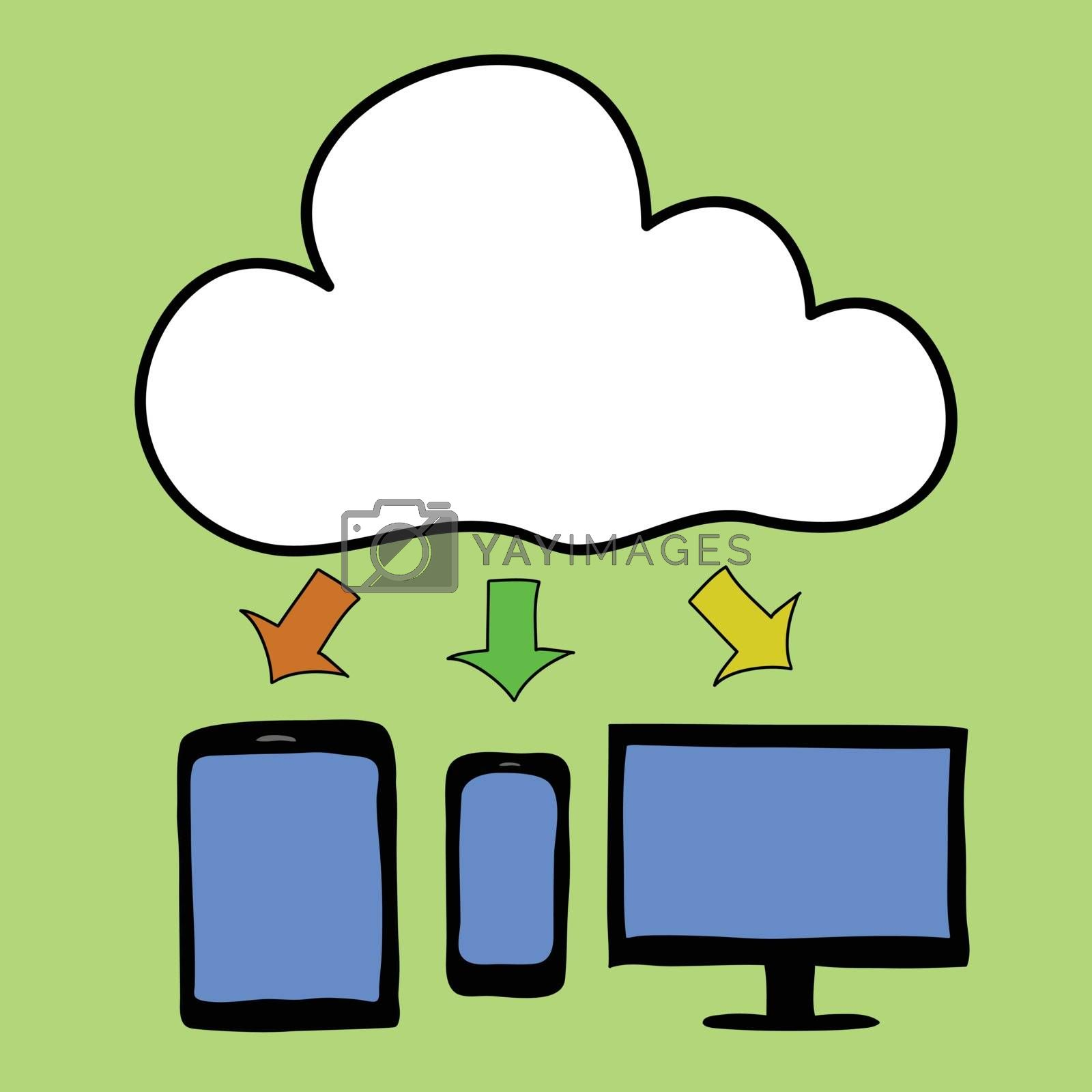 Doodle style computer, tablet  and smart phone with cloud as symbol of cloud computing