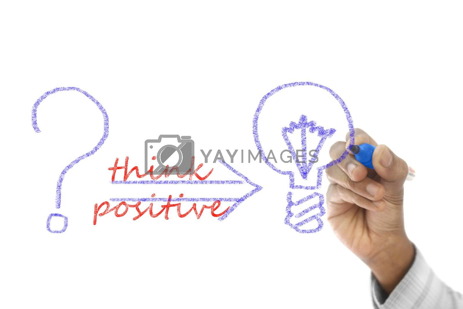 Think Positive written  on transparent wipe board