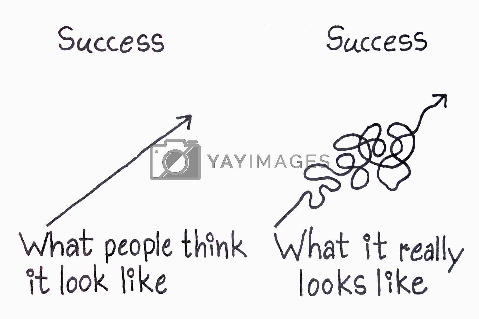 Royalty free image of success think and reality concept by yands