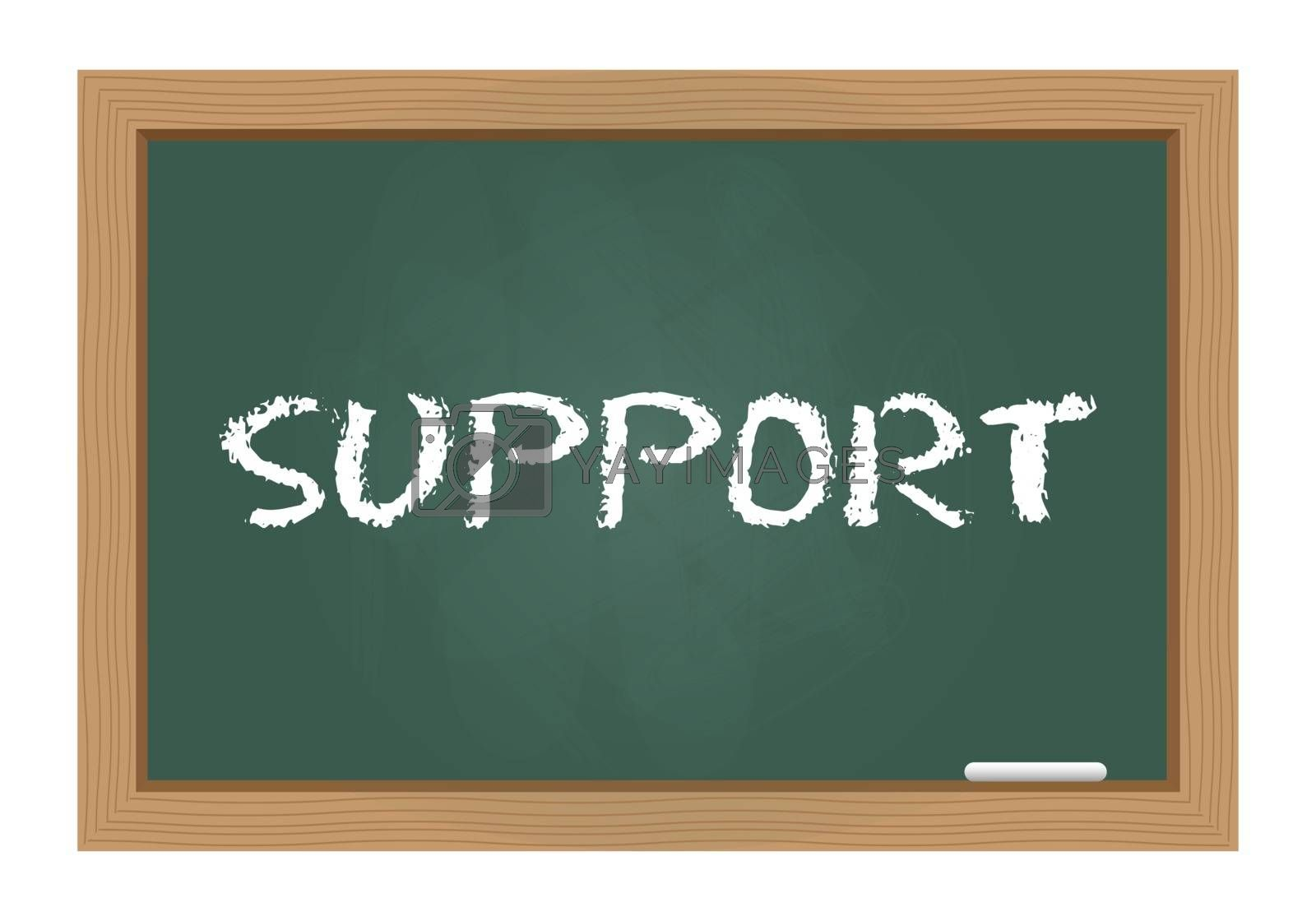 Royalty free image of Support text on chalkboard by simo988