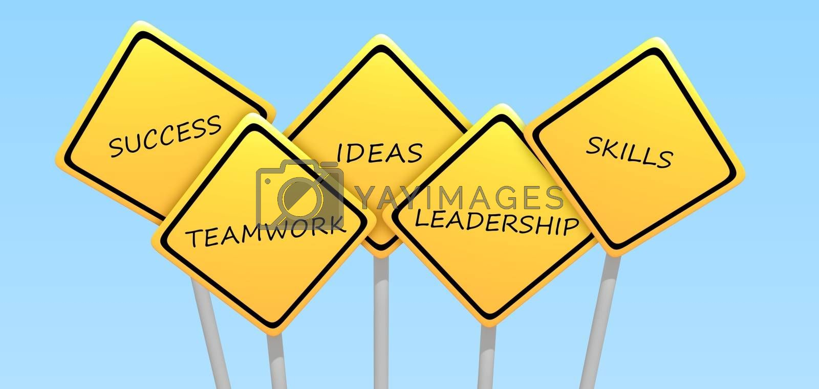 Illustration of four roadsigns each with a business related word