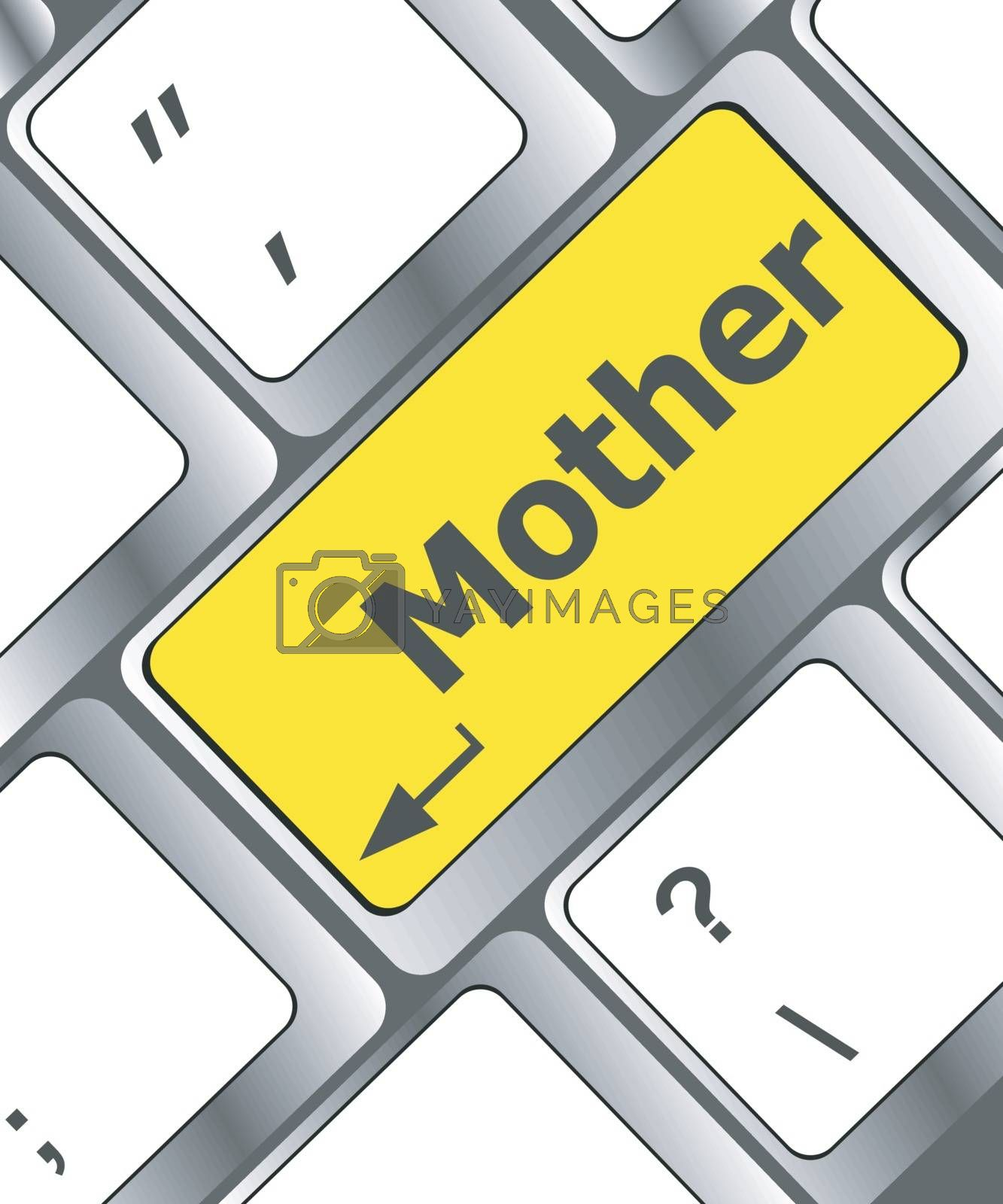 Keyboard with mother word on computer button