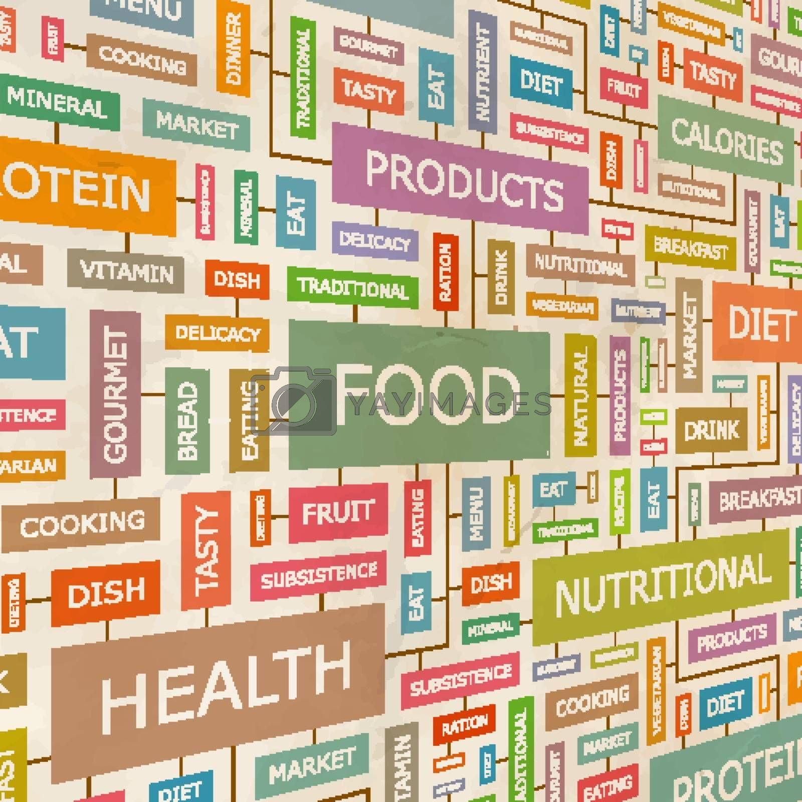 FOOD. Concept related words in tag cloud. Conceptual info-text graphic. Word collage.