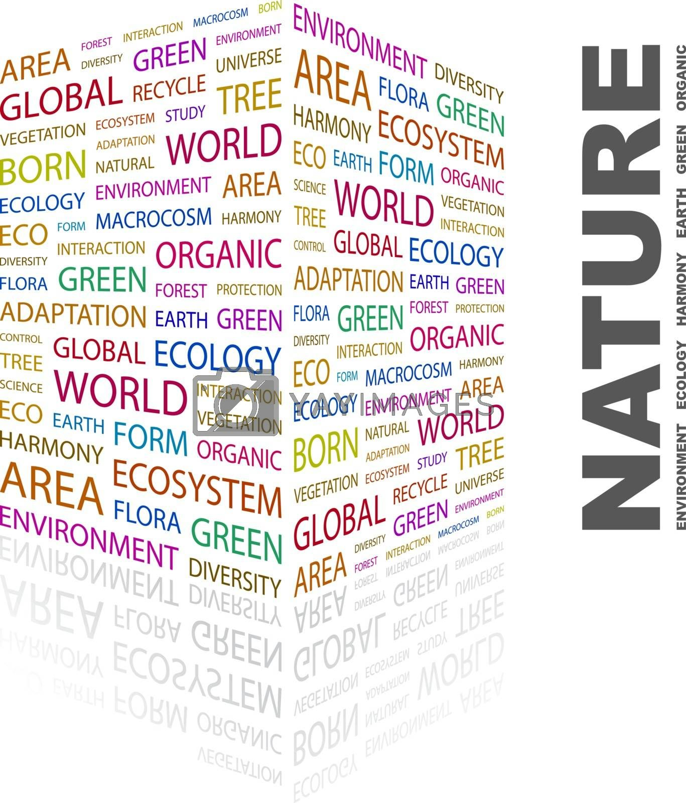 NATURE. Concept illustration. Graphic tag collection. Wordcloud collage.