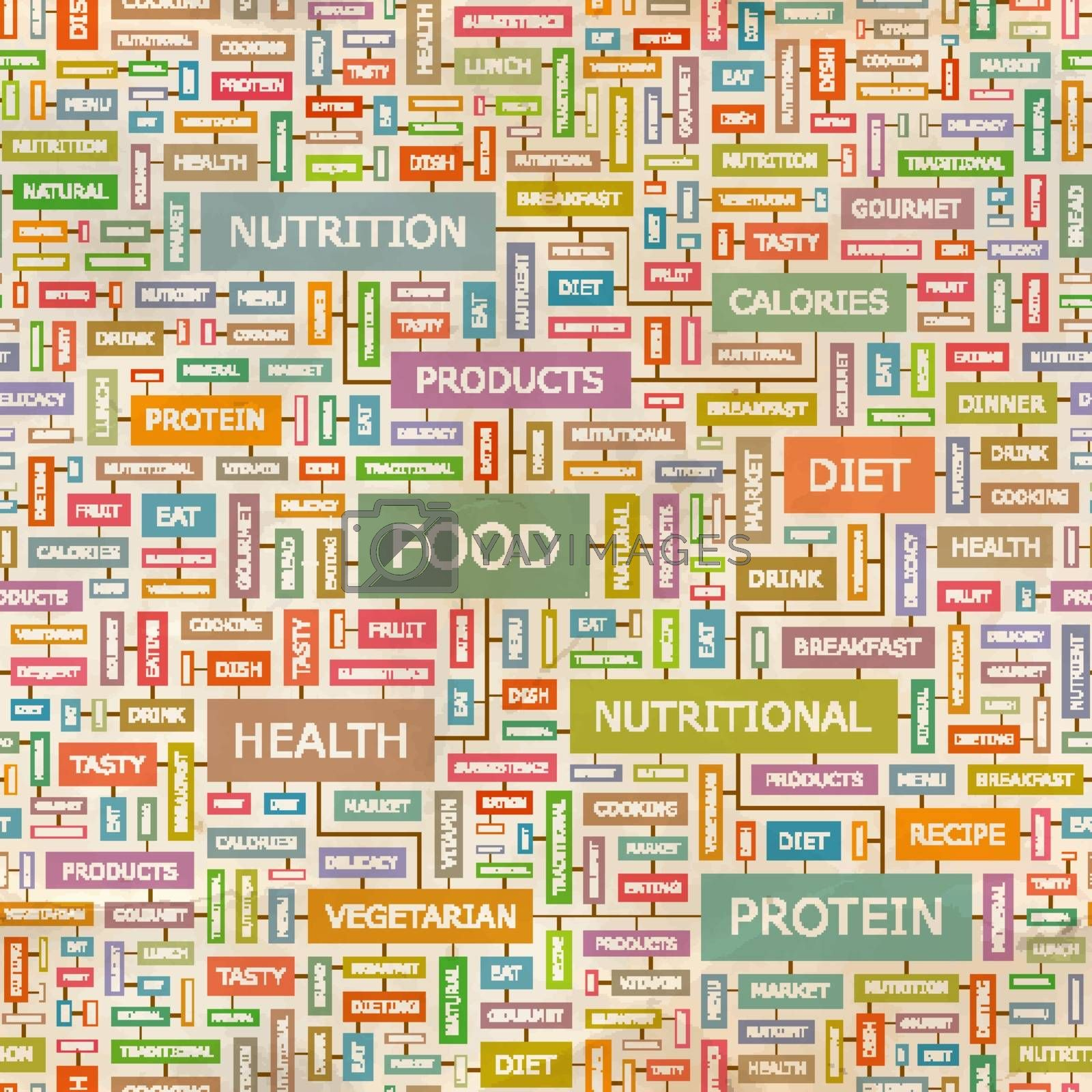 FOOD. Seamless pattern. Concept related words in tag cloud. Conceptual info-text graphic. Word collage.