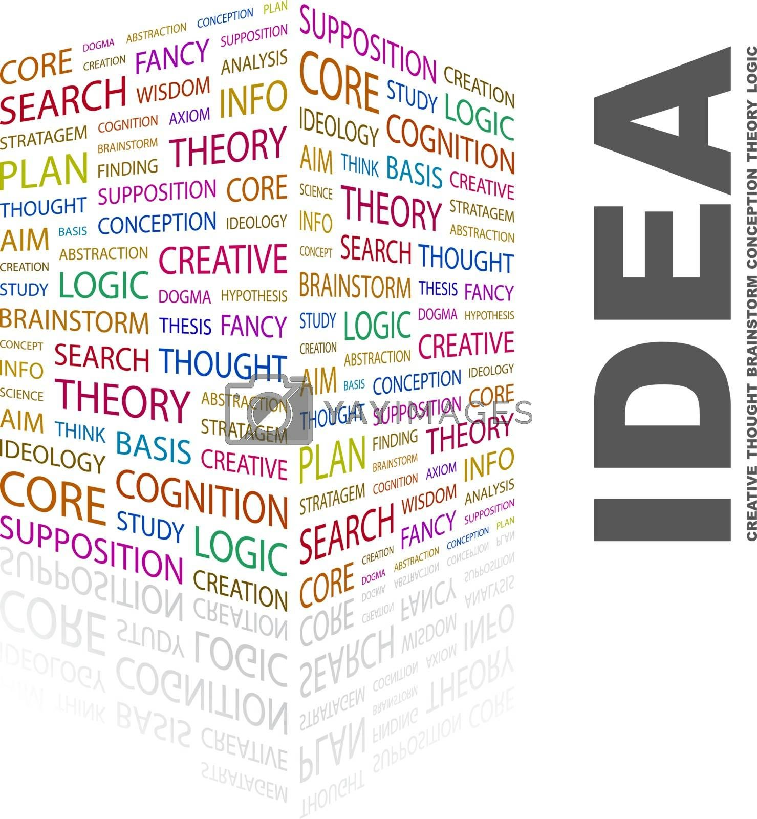 IDEA. Concept illustration. Graphic tag collection. Wordcloud collage.