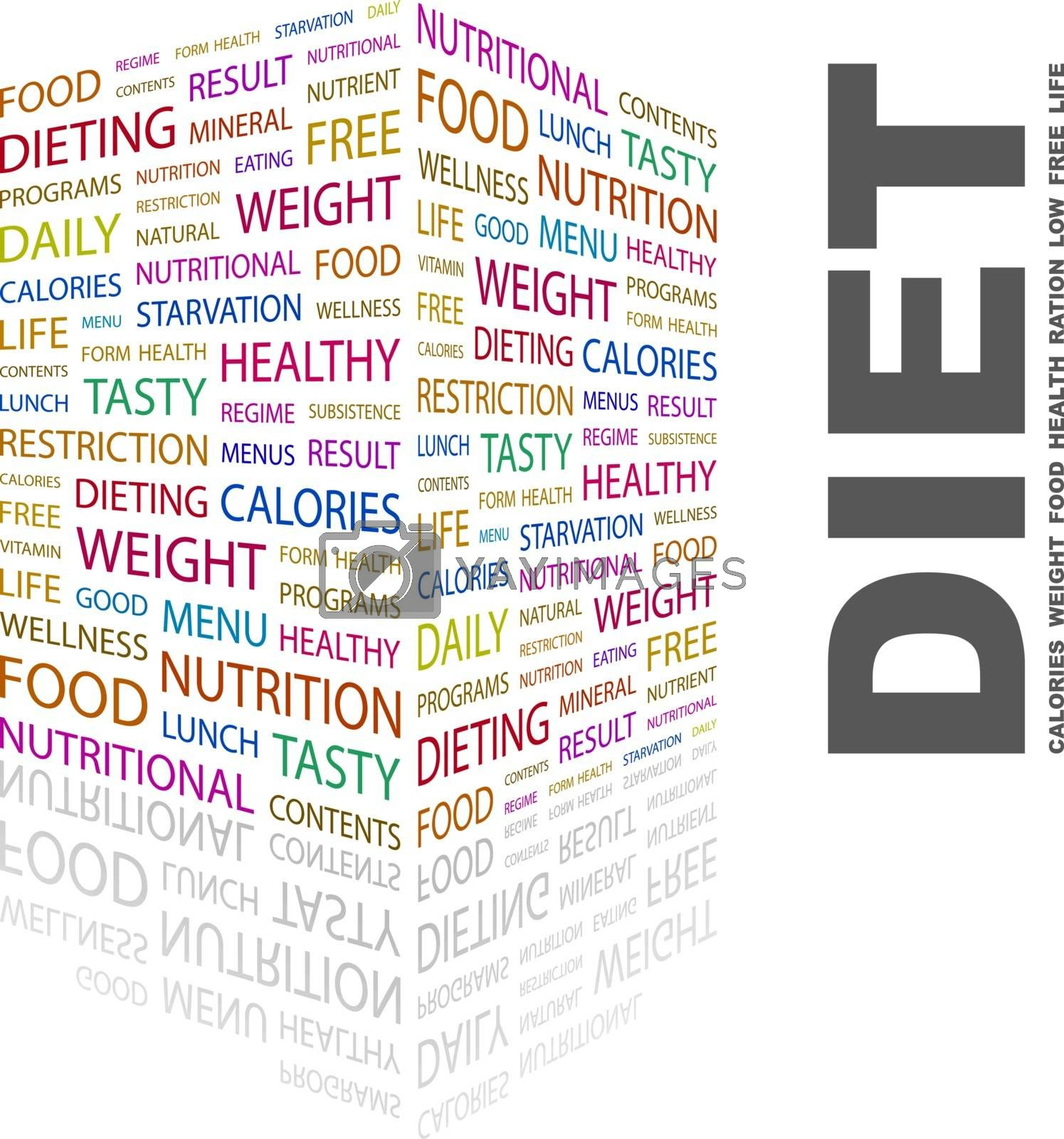 DIET. Concept illustration. Graphic tag collection. Wordcloud collage.