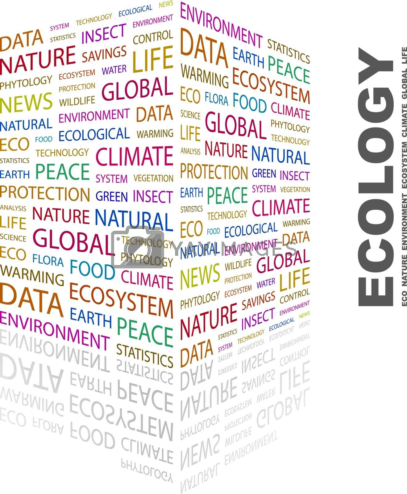 ECOLOGY. Background concept wordcloud illustration. Print concept word cloud. Graphic collage.