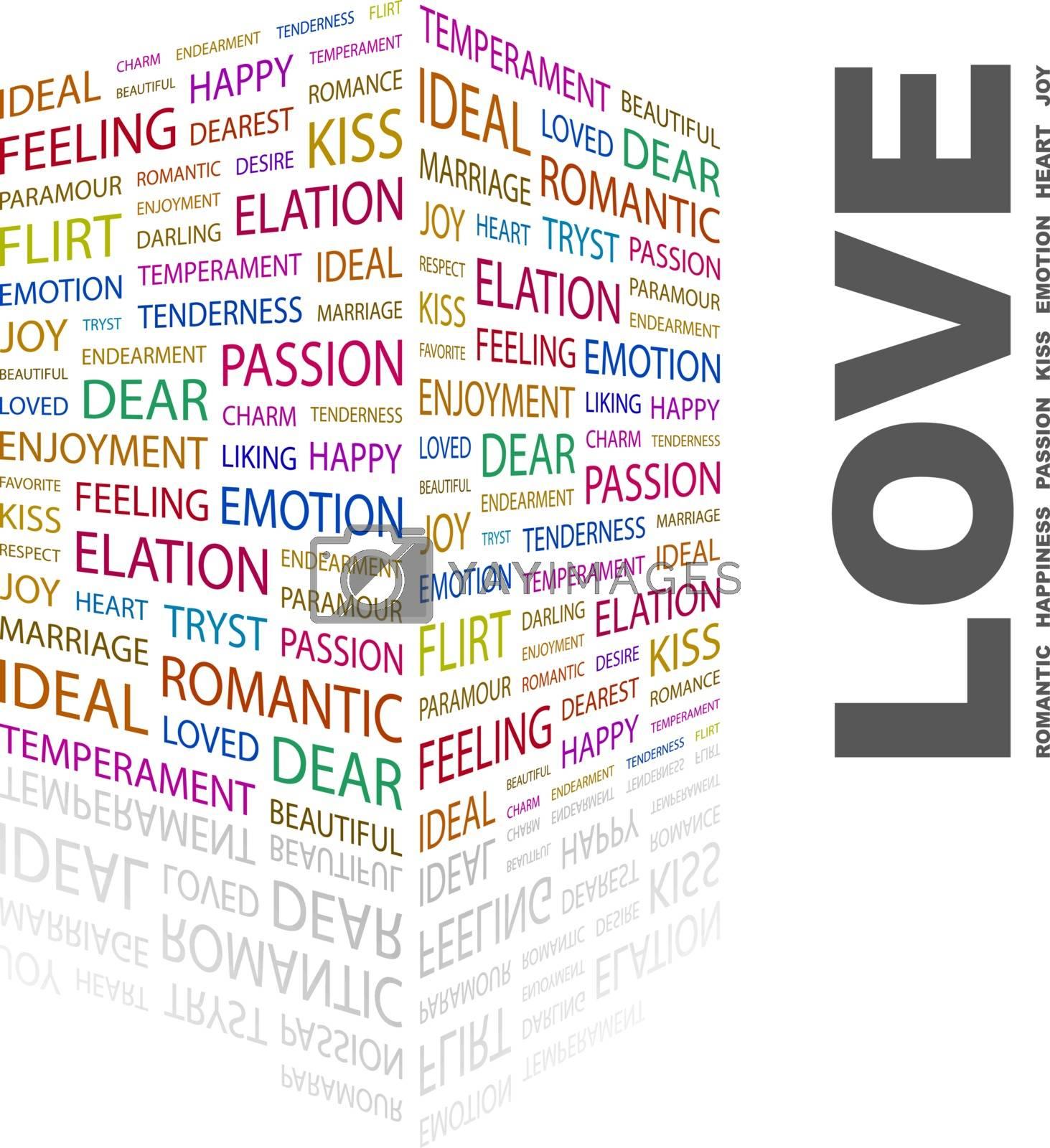 LOVE. Background concept wordcloud illustration. Print concept word cloud. Graphic collage.