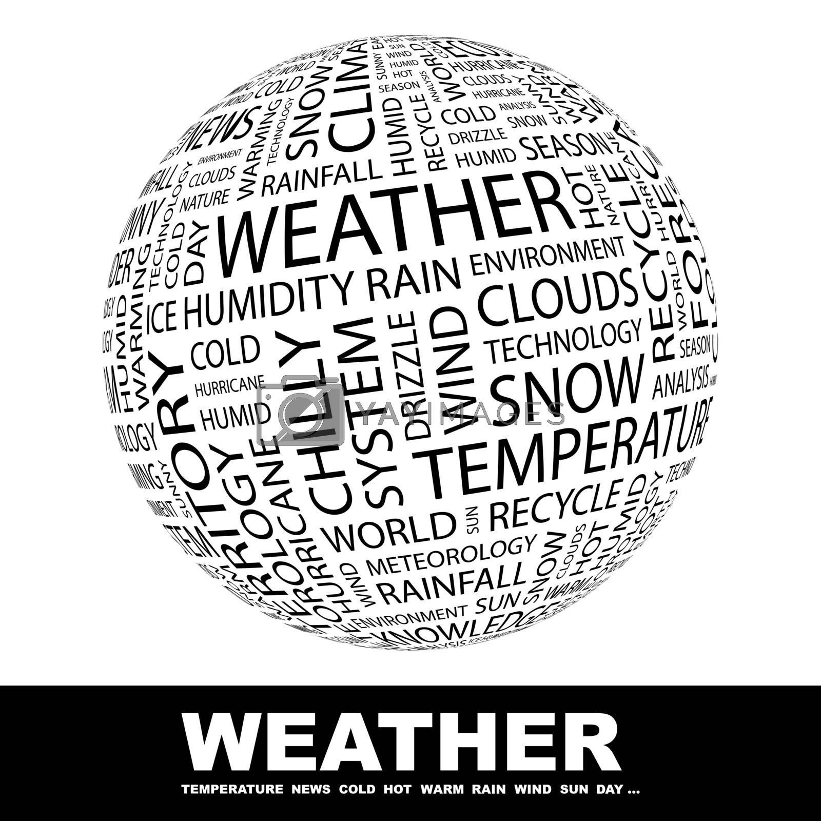 WEATHER. Concept illustration. Graphic tag collection. Wordcloud collage.