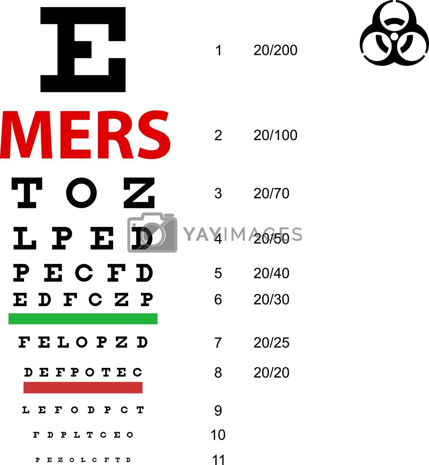 On  table  sight check Mers Corona Virus sign.  Vector Illustration.