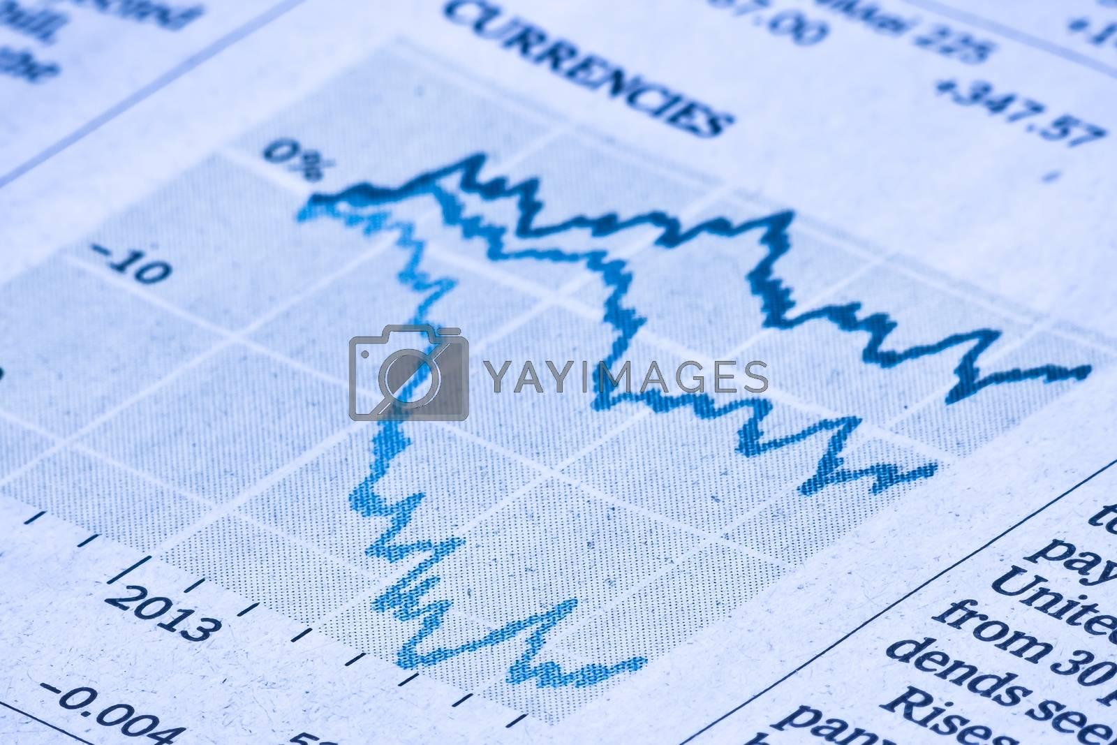 business financial chart on financial newspaper