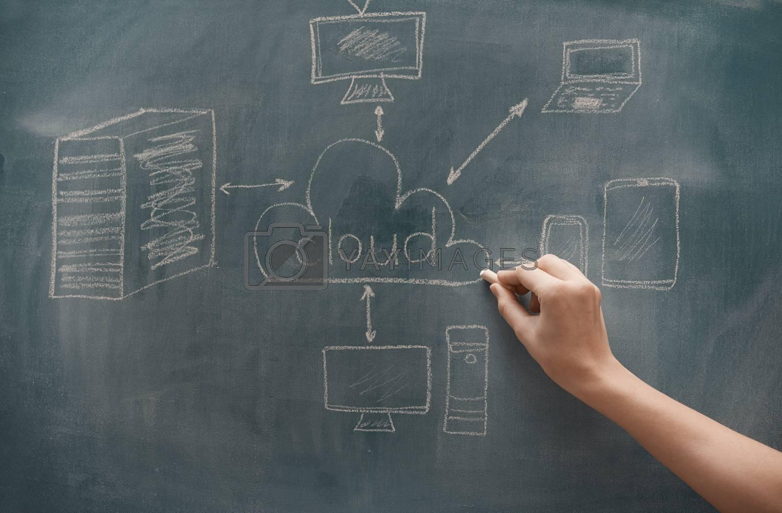 Hand of human making chalk drawing of Internet communication scheme