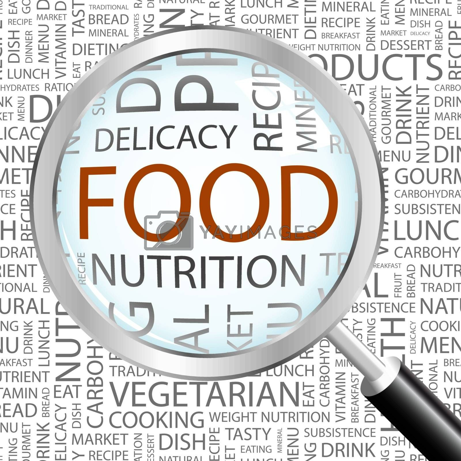 FOOD. Background concept wordcloud illustration. Print concept word cloud. Graphic collage.