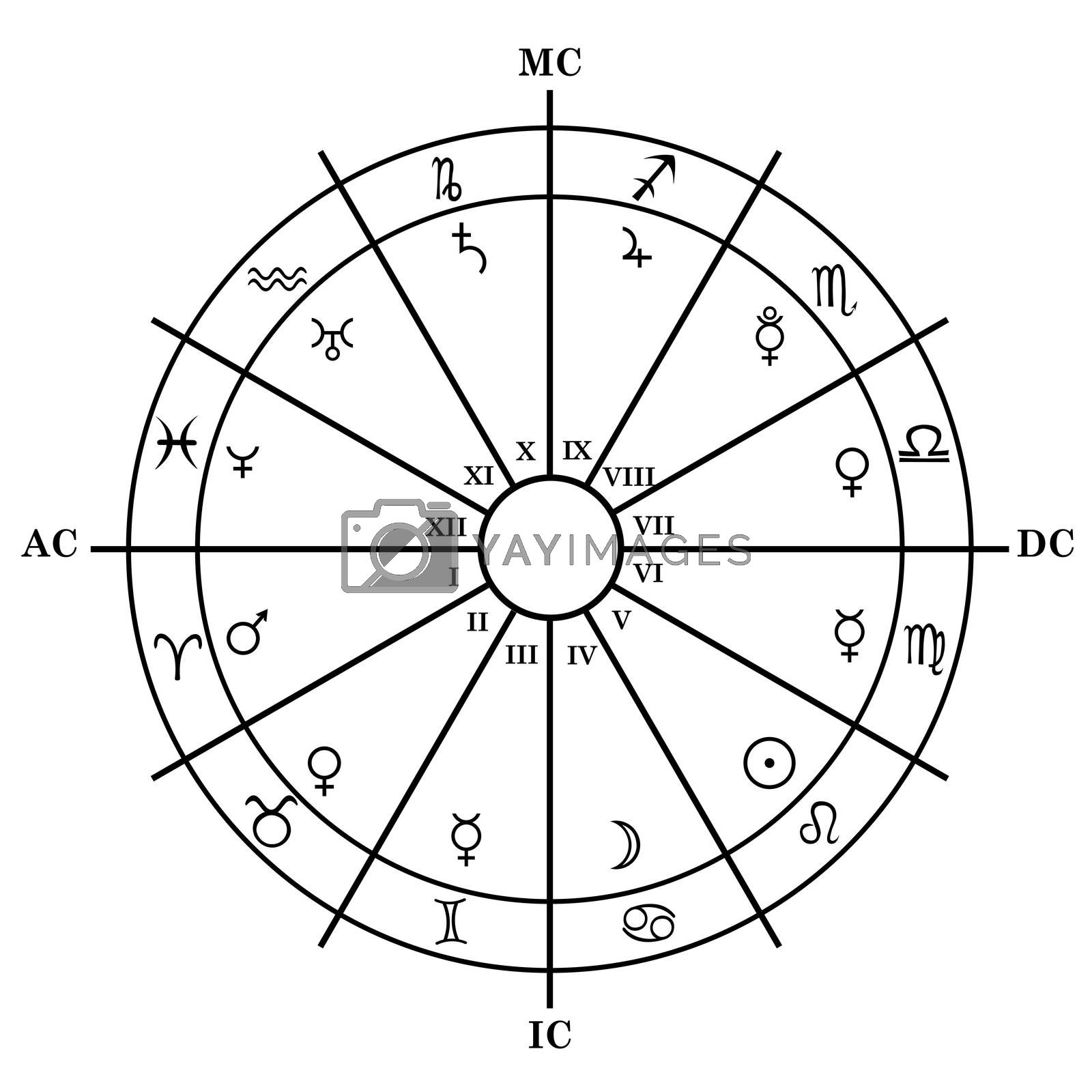 Astrology Zodiac With Natal Chart Zodiac Signs Houses And Plan Royalty Free Stock Image Yayimages Royalty Free Stock Photos And Vectors