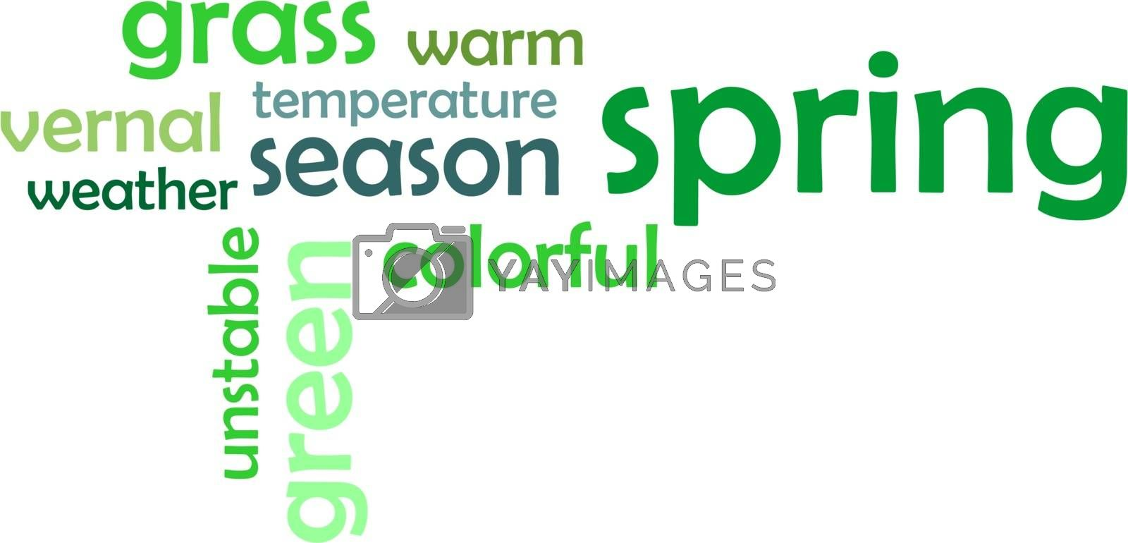 A word cloud of spring related items