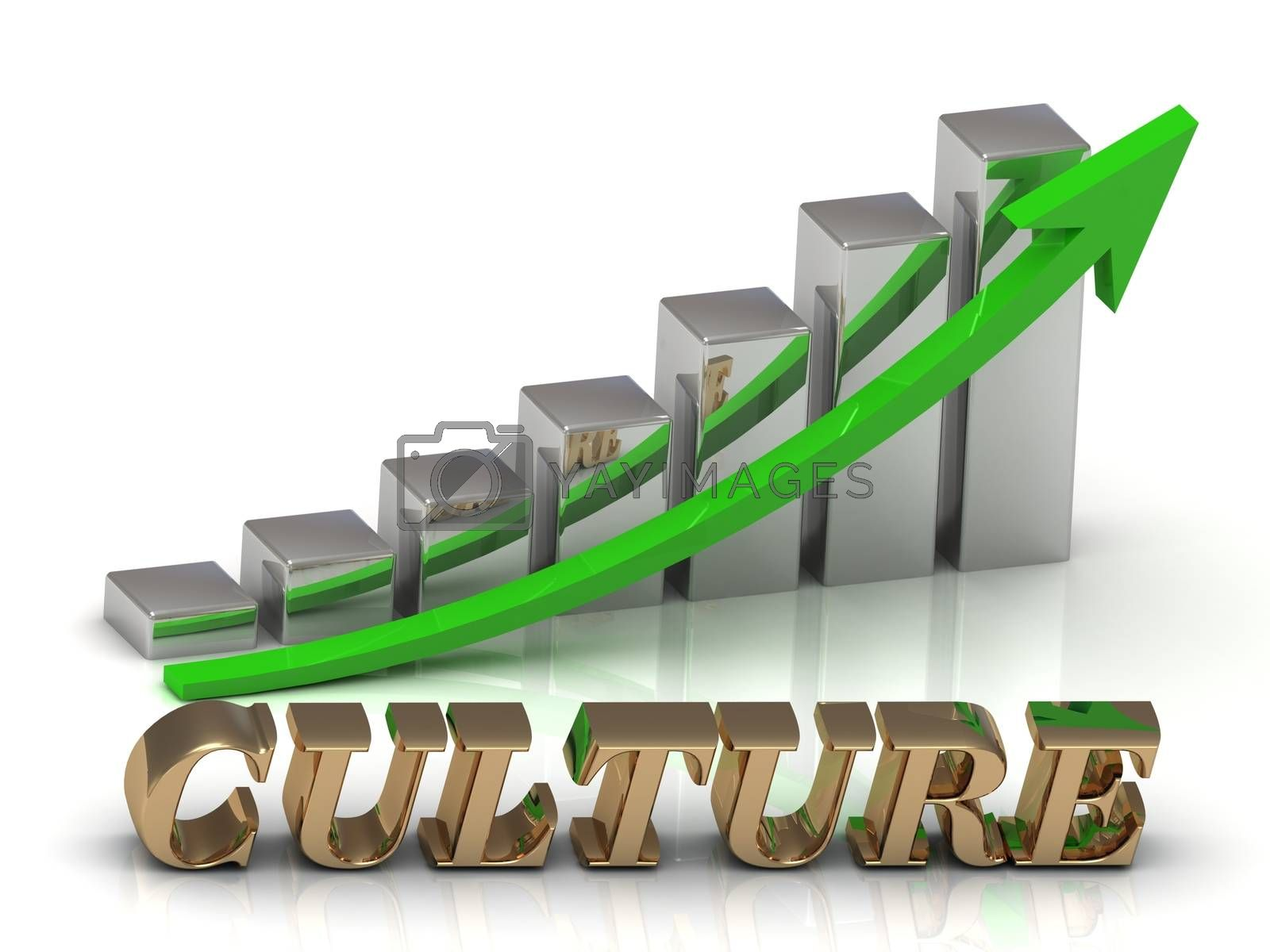 CULTURE- inscription of gold letters and Graphic growth and gold arrows on white background