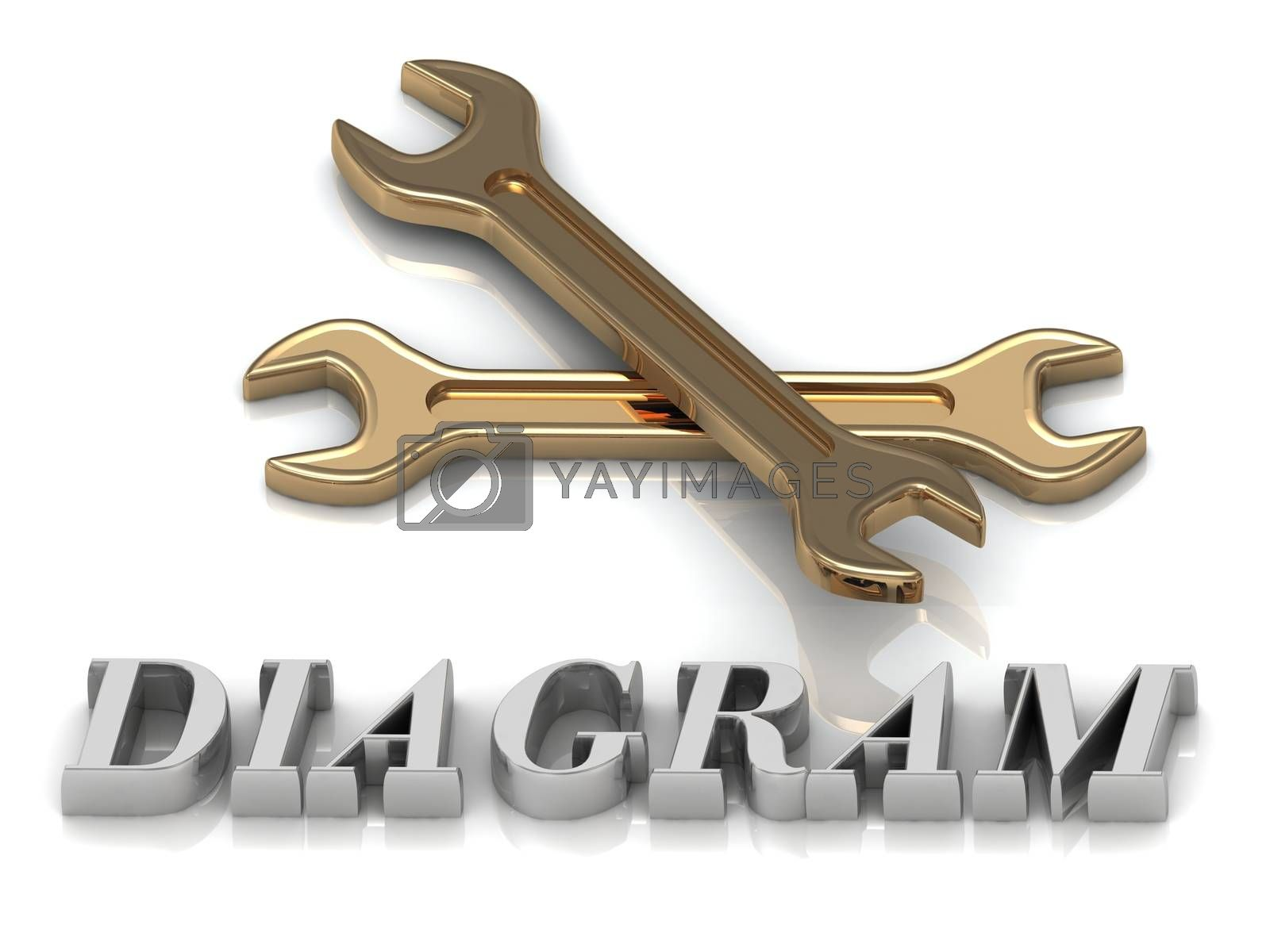 DIAGRAM- inscription of metal letters and 2 keys on white background