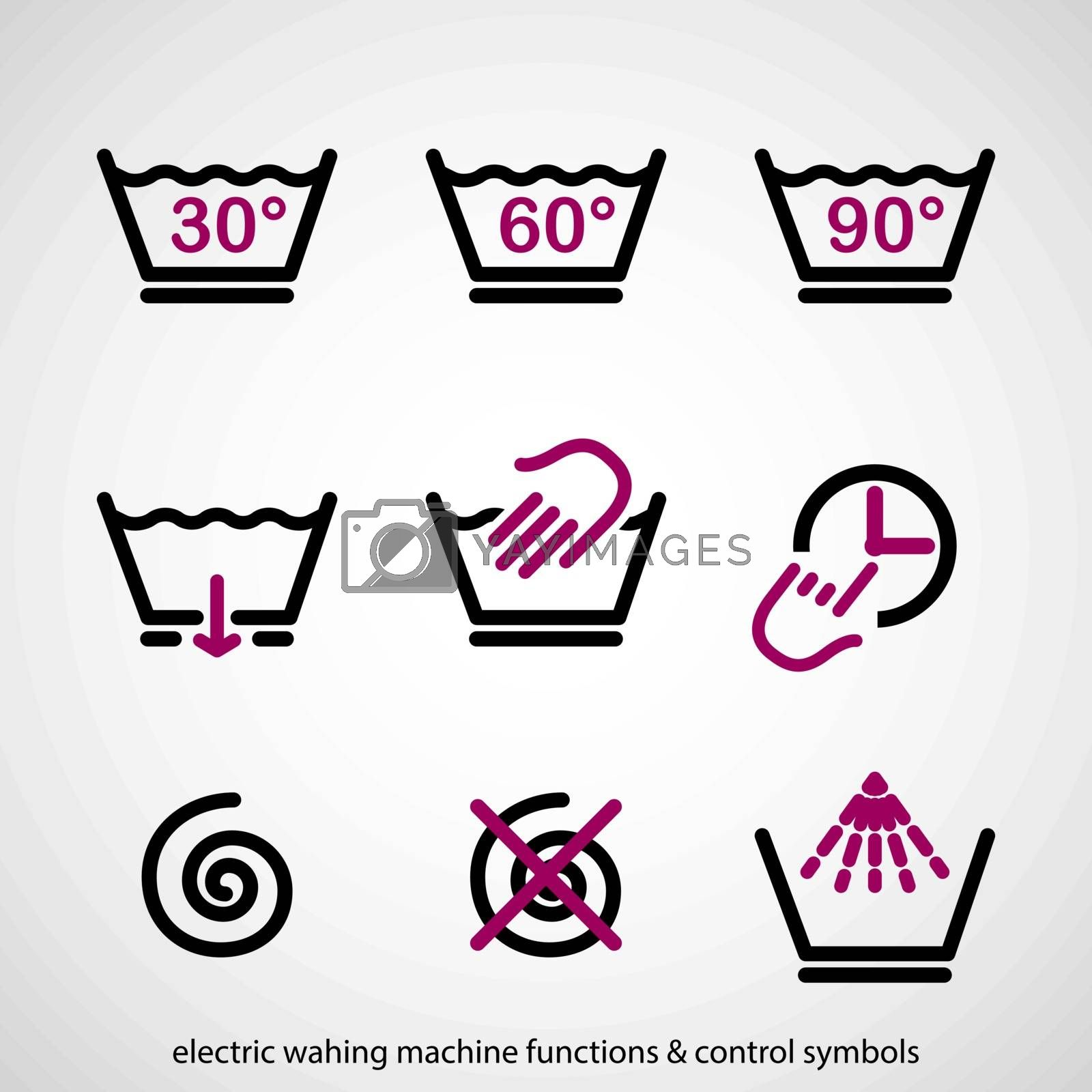 Electric washing machine functions & control symbols