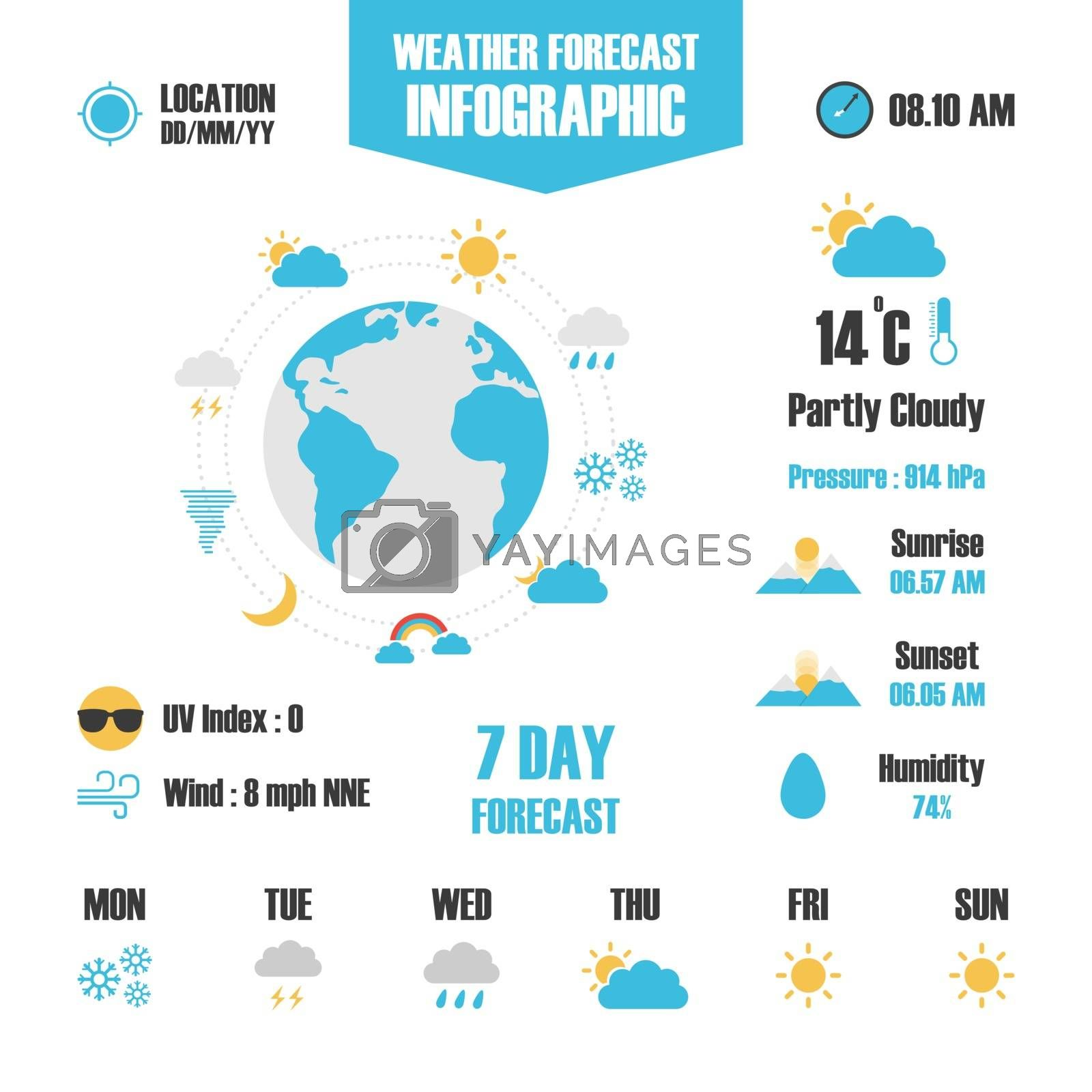 weather forecast infographic, isolated on white background