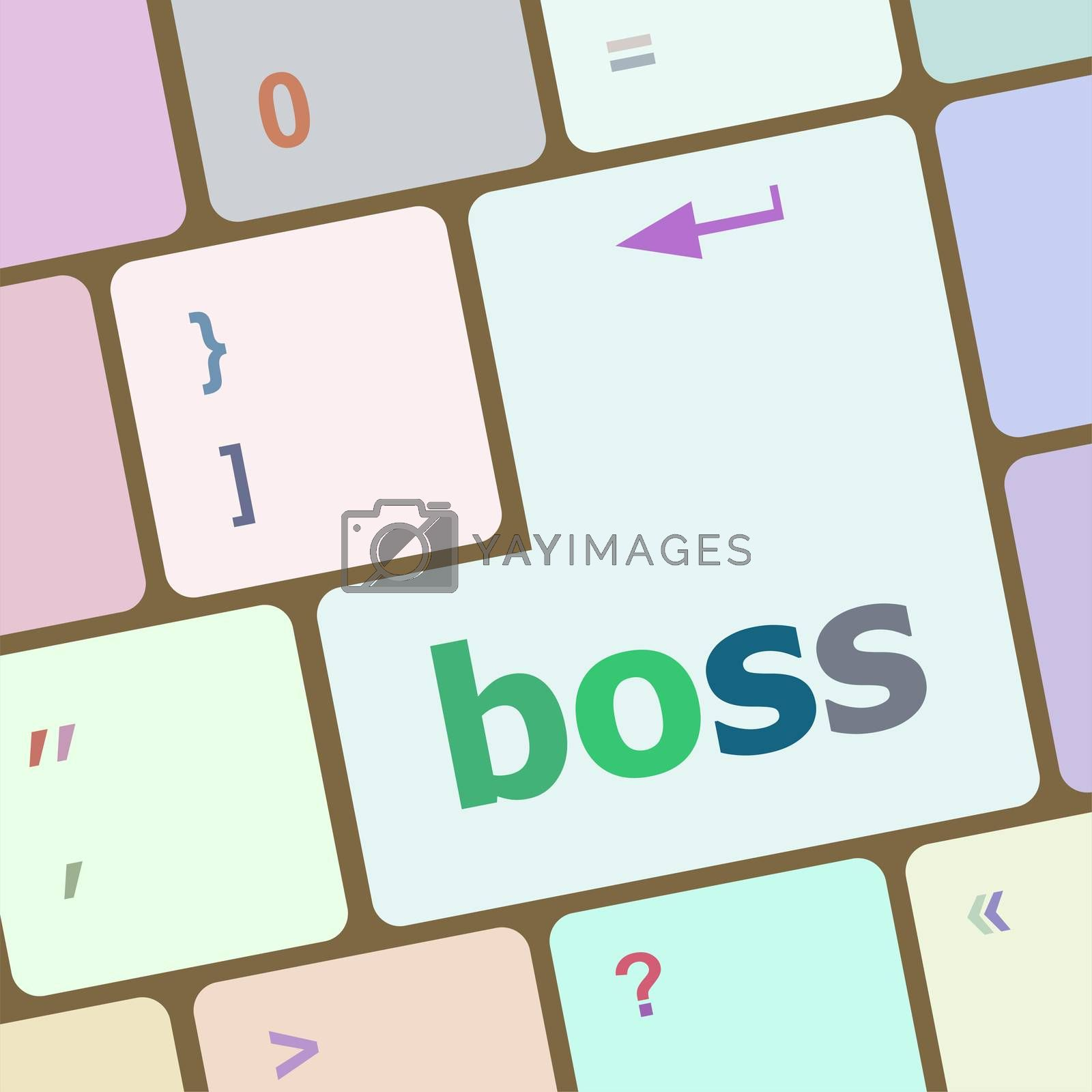 boss word on keyboard key, notebook computer button