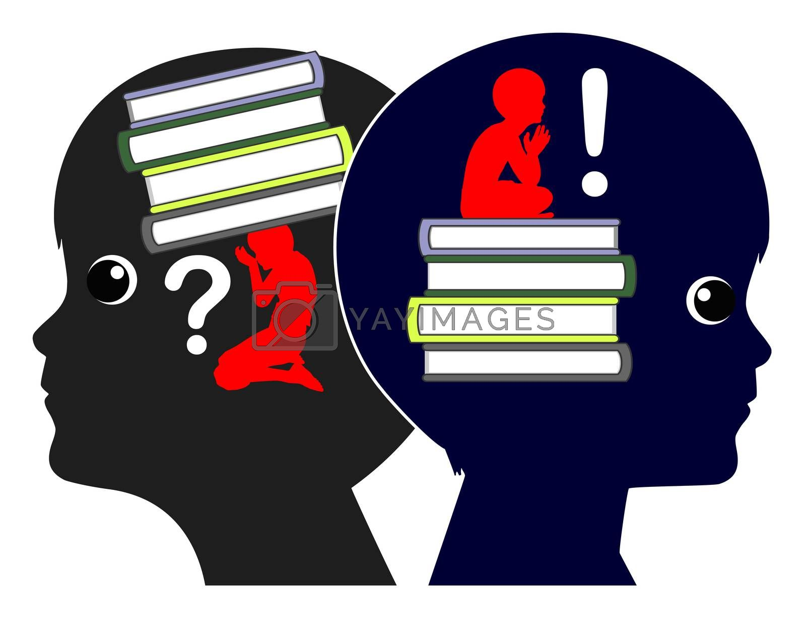 Positive and negative attitude towards reading books and learning in school