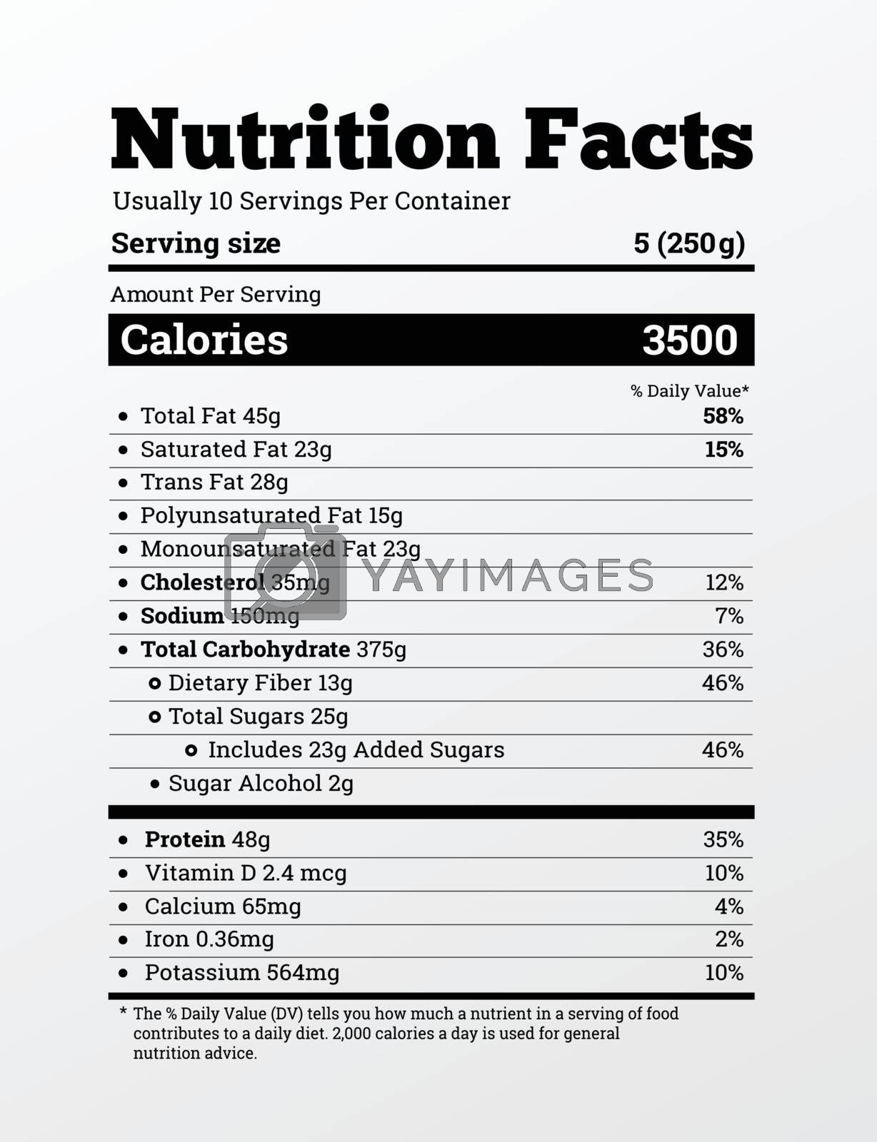 Nutrition facts label design vector illustration. Content of calories, vitamins, fats and other elements