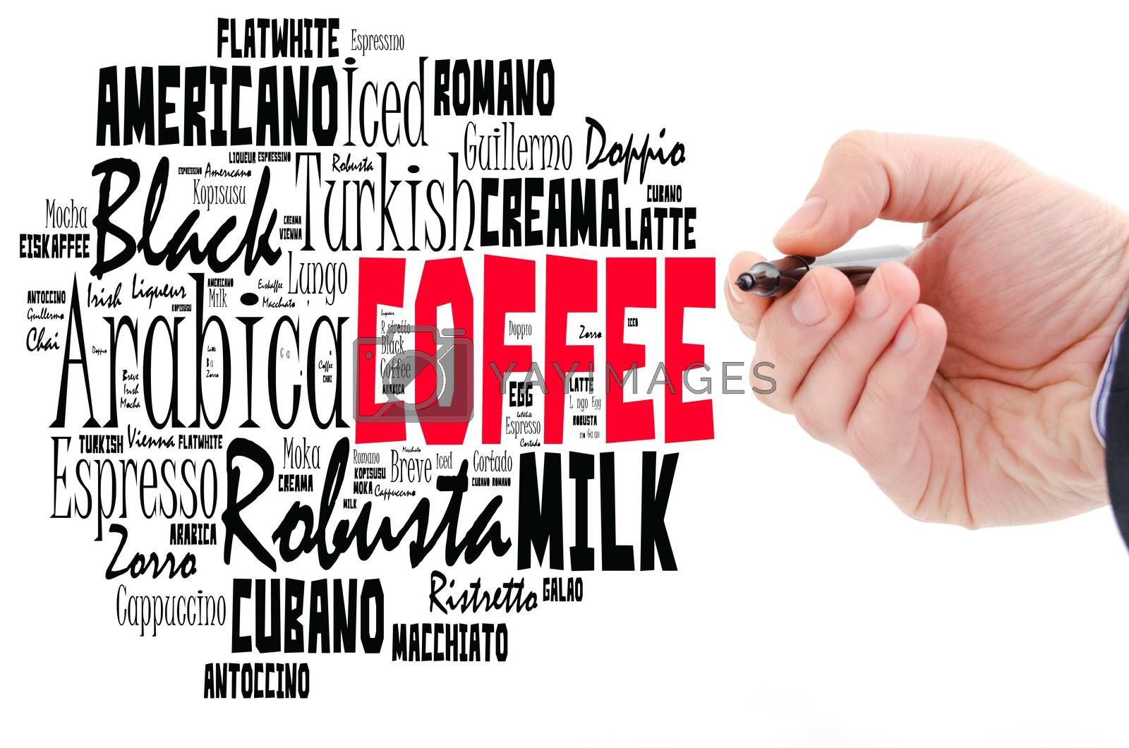 Coffee drinks words cloud collage over white background