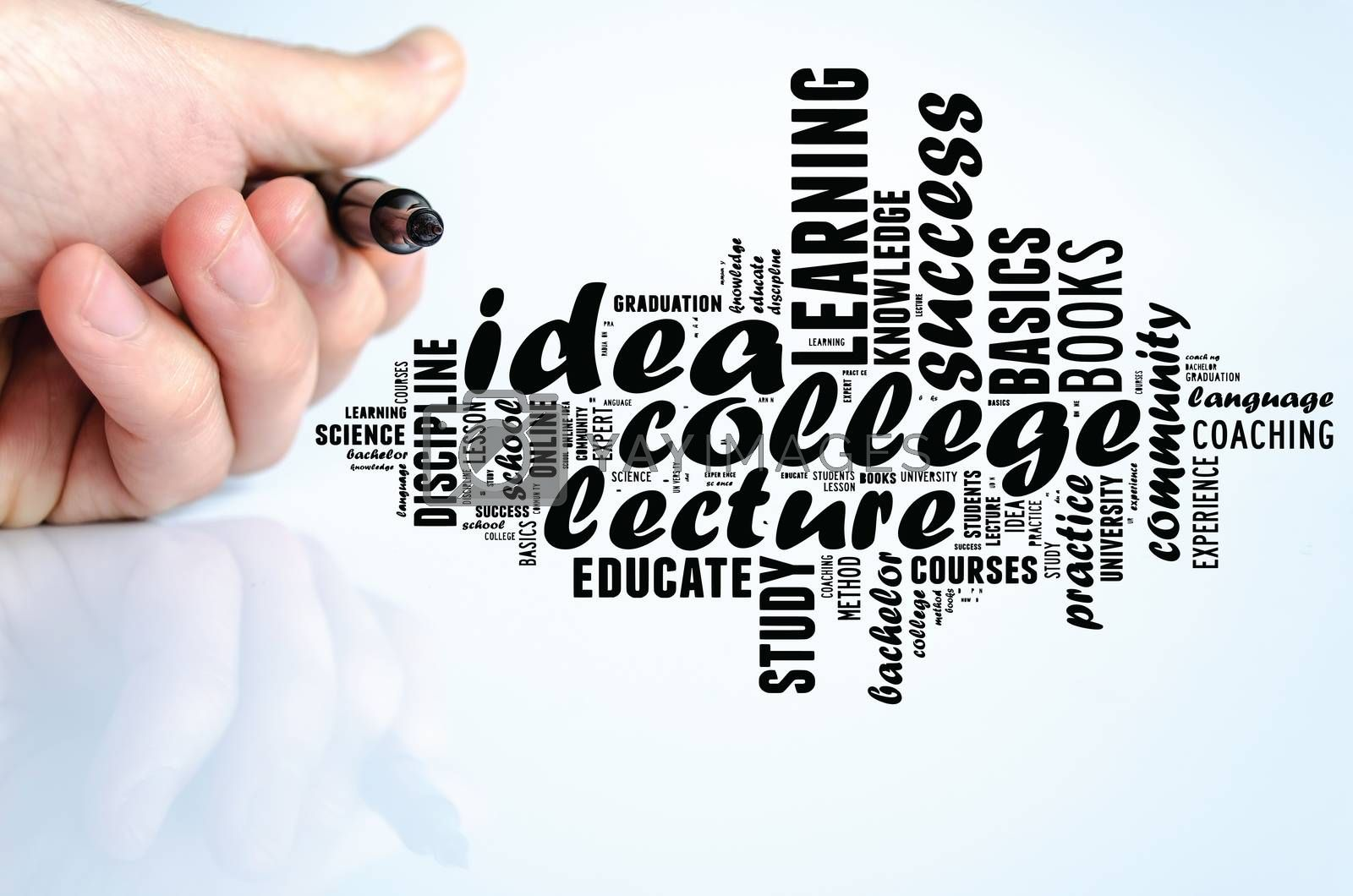 Idea word cloud collage over white background