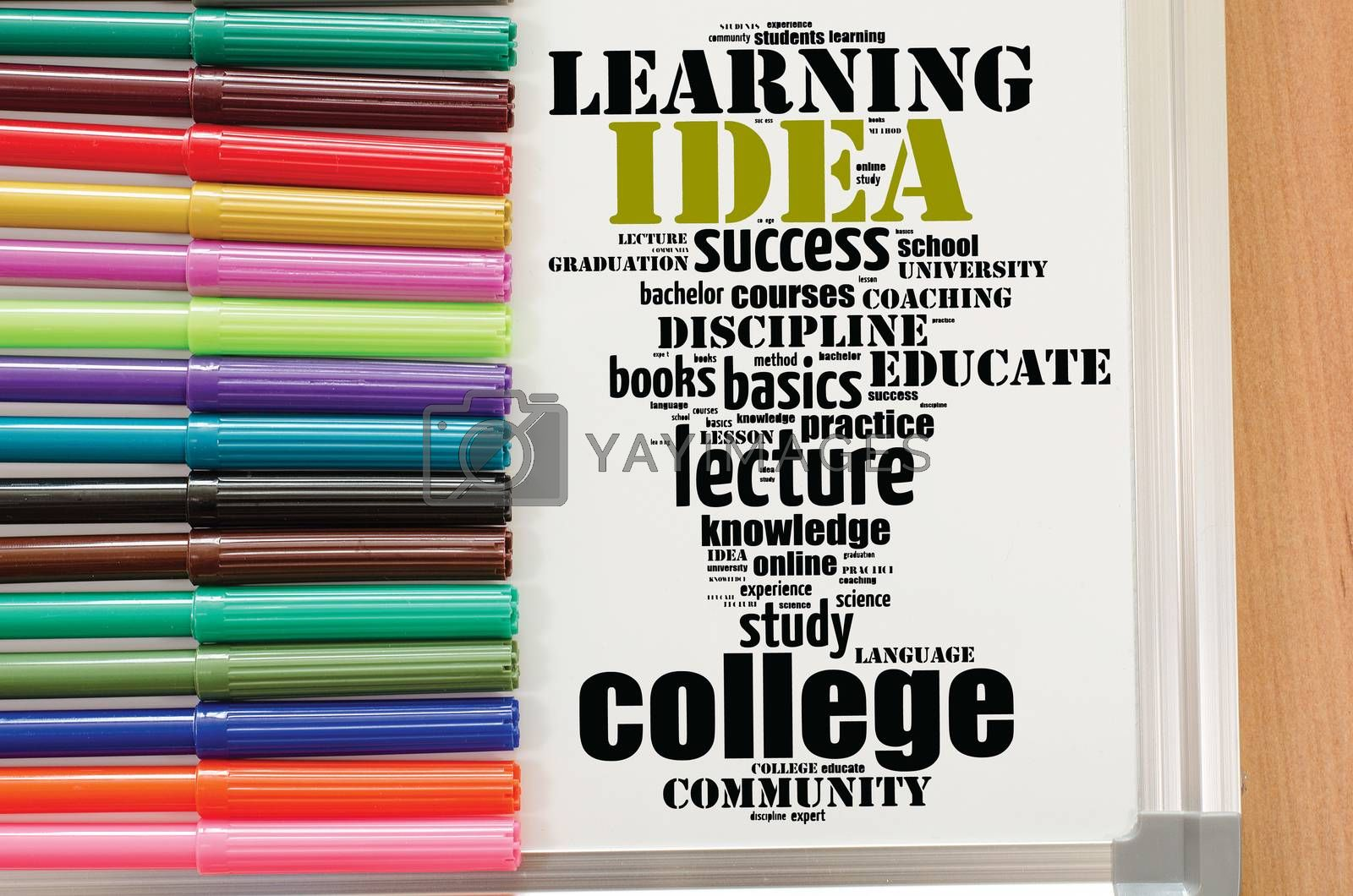 Idea word cloud collage over white board background
