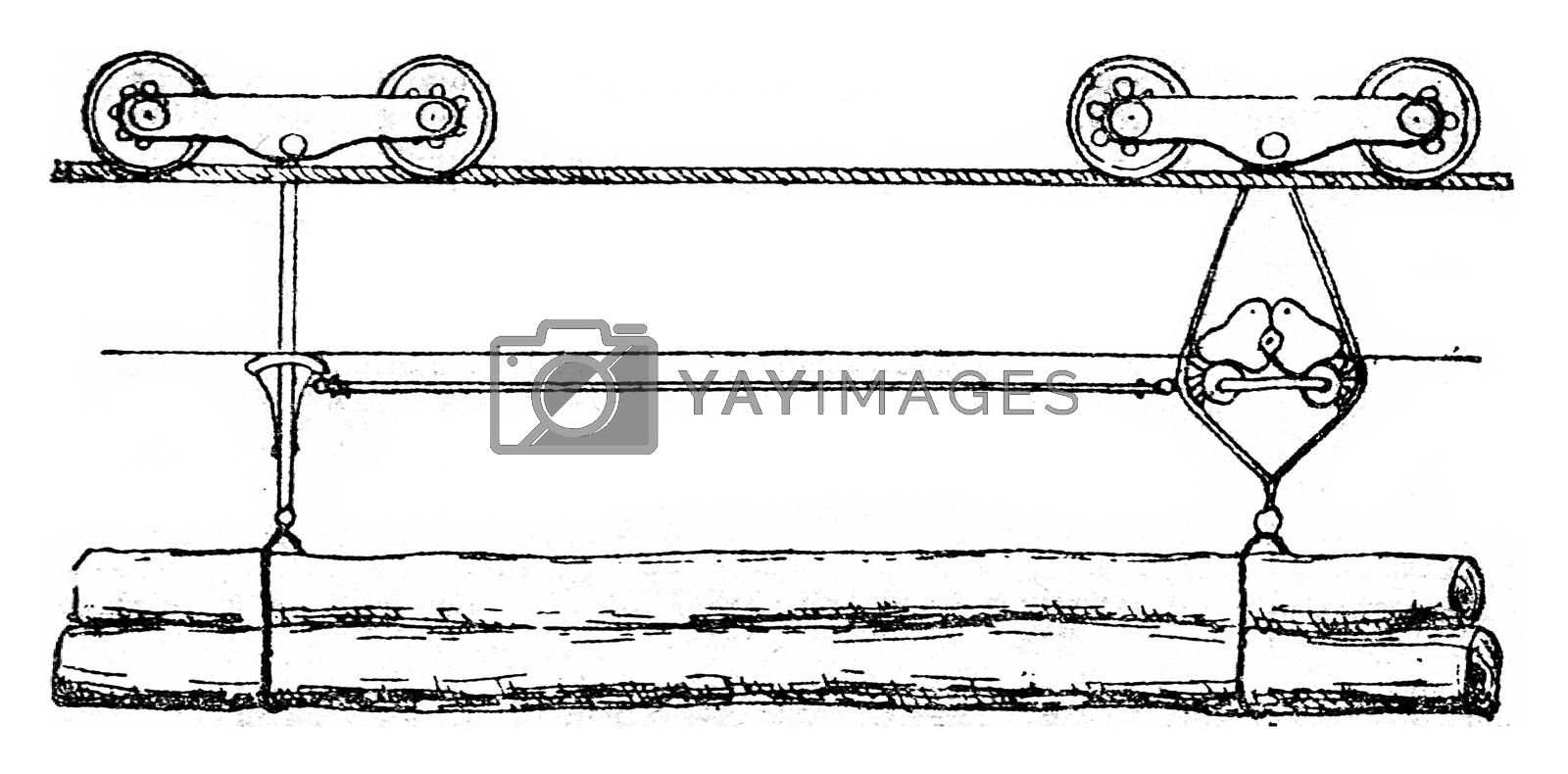 Apparatus for telpherage woods, vintage engraved illustration.