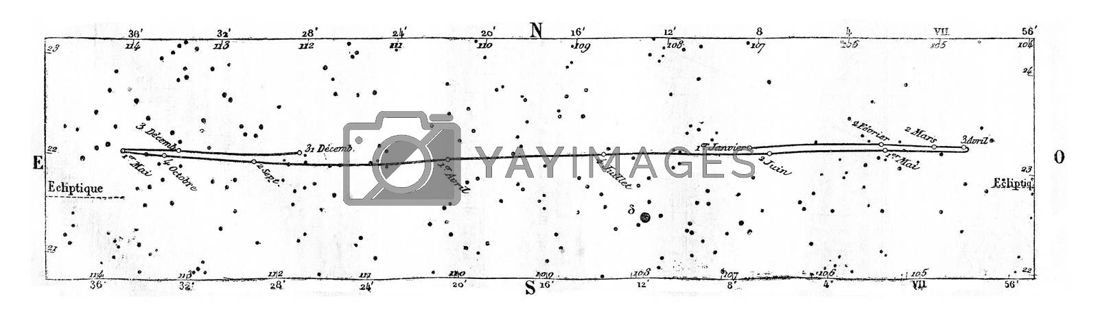 Movement and position of Uranus, vintage engraved illustration. Magasin Pittoresque 1869.