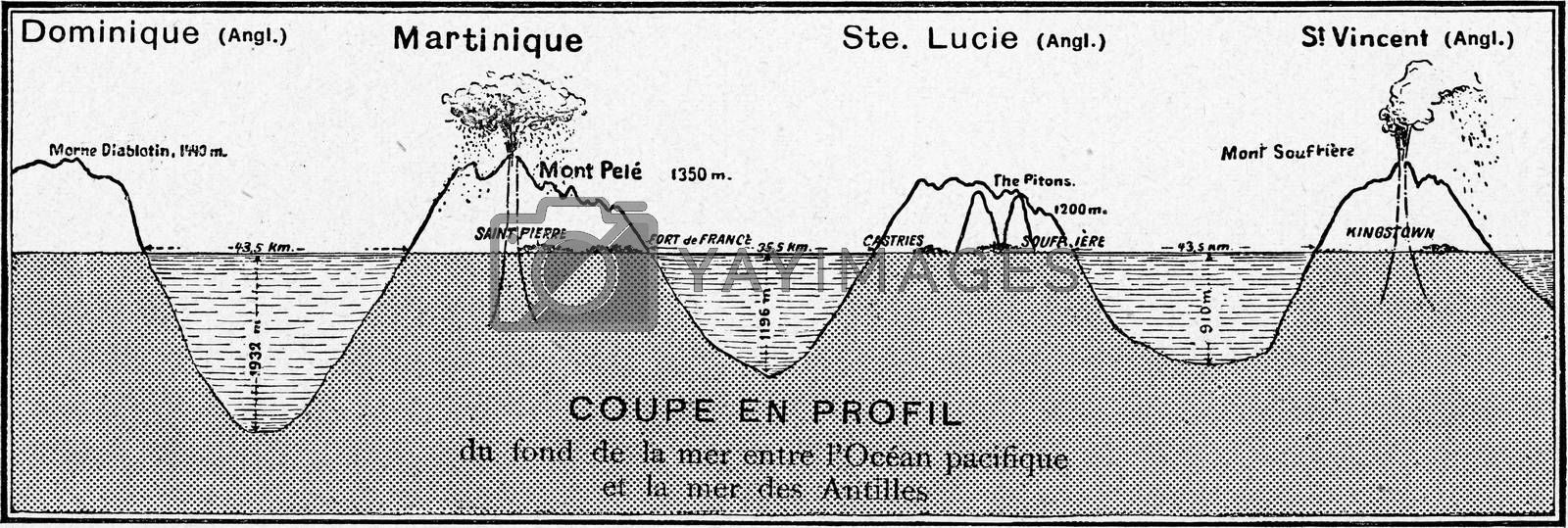 Cut in profile of the theater of the volcanic catastrophe of the Lesser Antilles in May 1902, vintage engraved illustration. From the Universe and Humanity, 1910.
