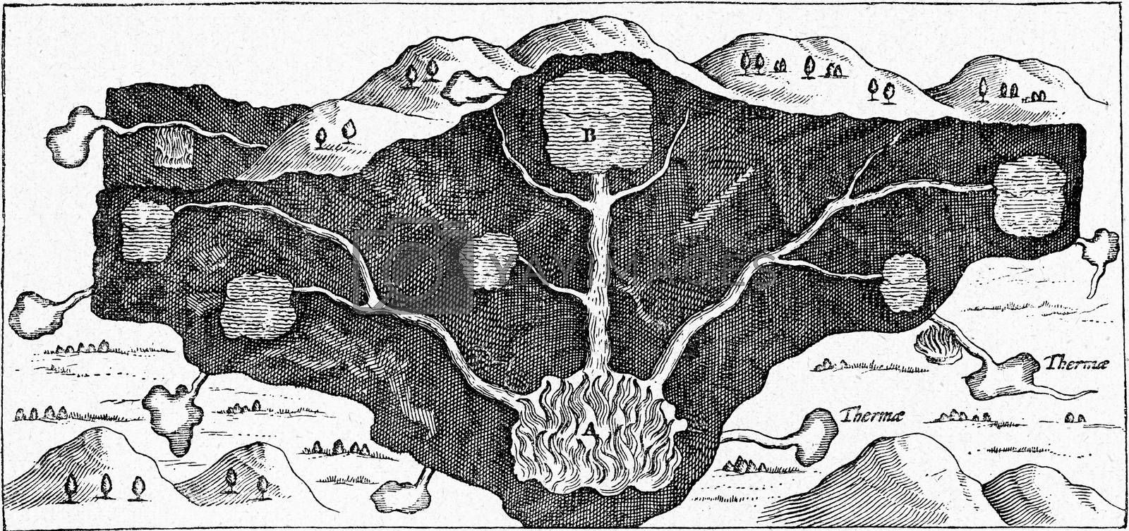 Formation of hot springs, vintage engraved illustration. From the Universe and Humanity, 1910.