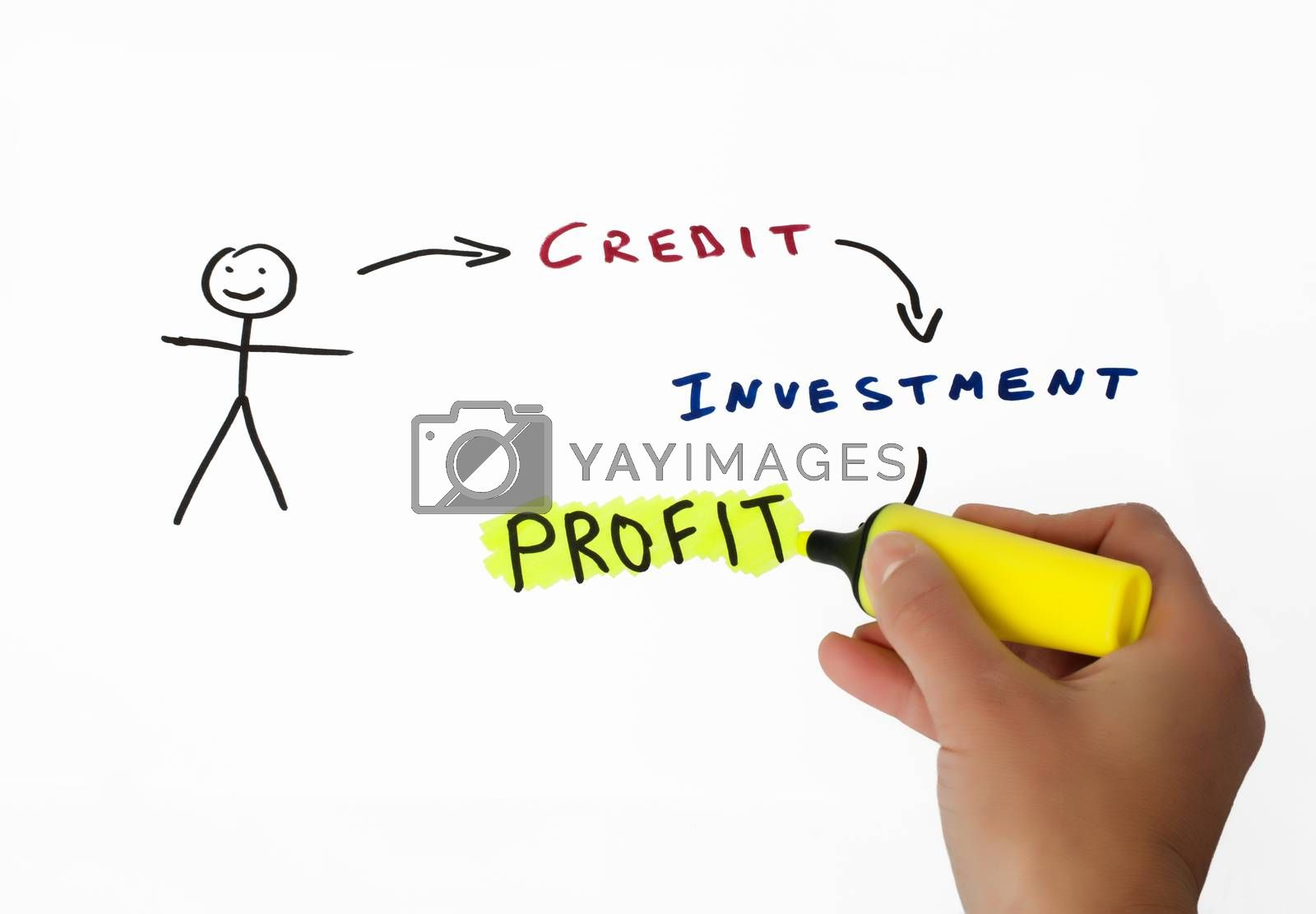 Credit and investments conception illustration over white. Hand that writes