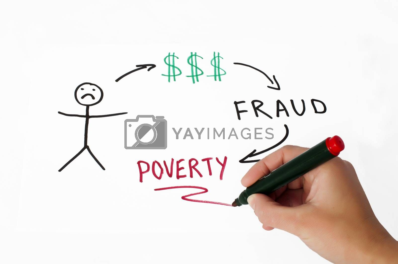 Money fraud conception illustration over white. Hand that writes