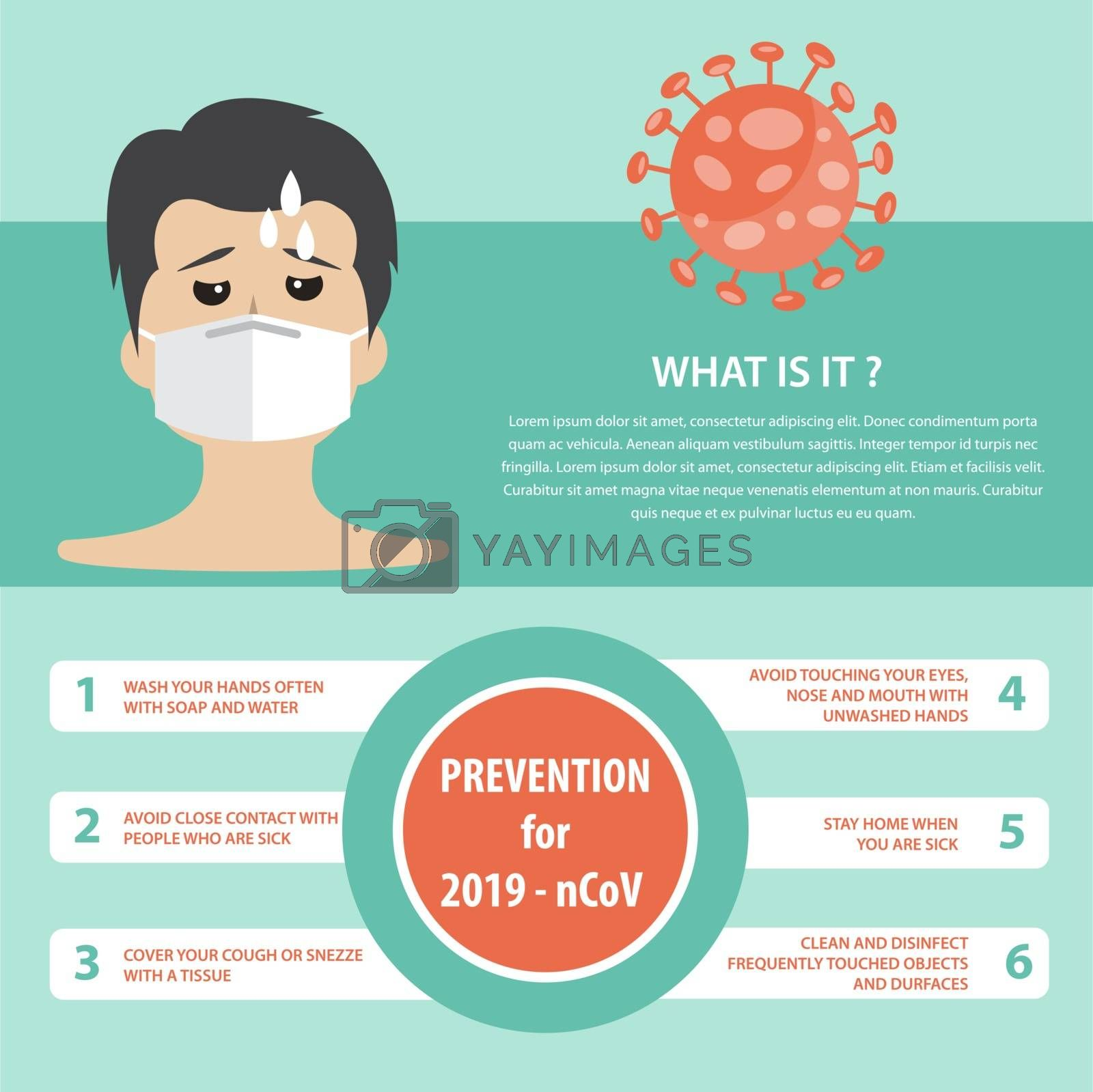 Infographic elements  of the new coronavirus. Covid-19 symptoms. by balasoiu